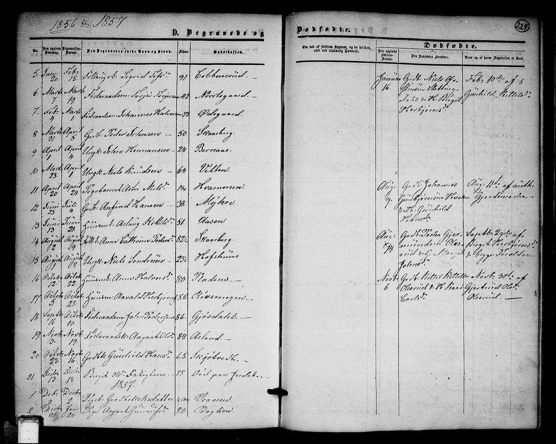 SAKO, Tinn kirkebøker, G/Ga/L0002: Klokkerbok nr. I 2, 1851-1883, s. 224