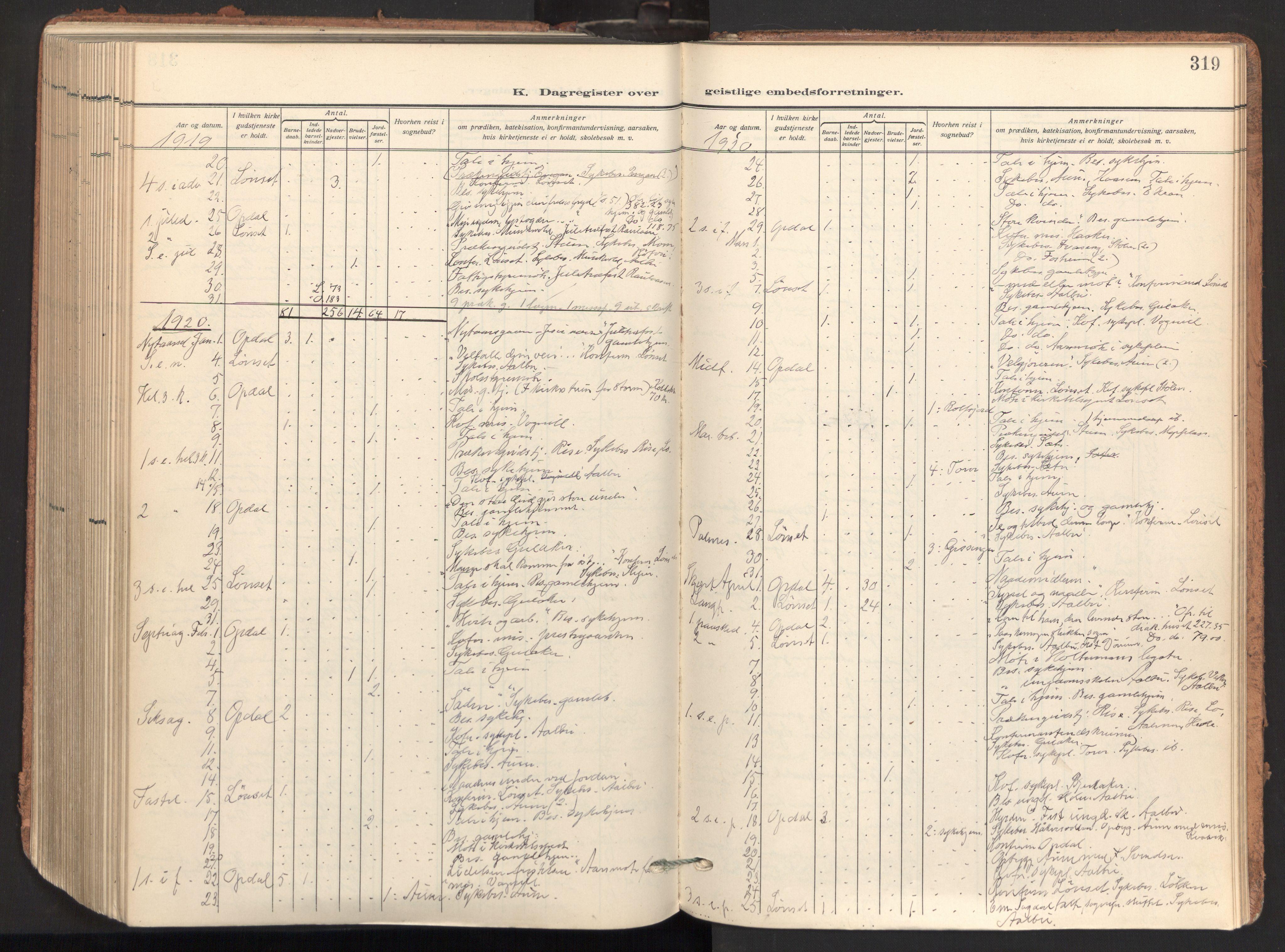 SAT, Ministerialprotokoller, klokkerbøker og fødselsregistre - Sør-Trøndelag, 678/L0909: Ministerialbok nr. 678A17, 1912-1930, s. 319