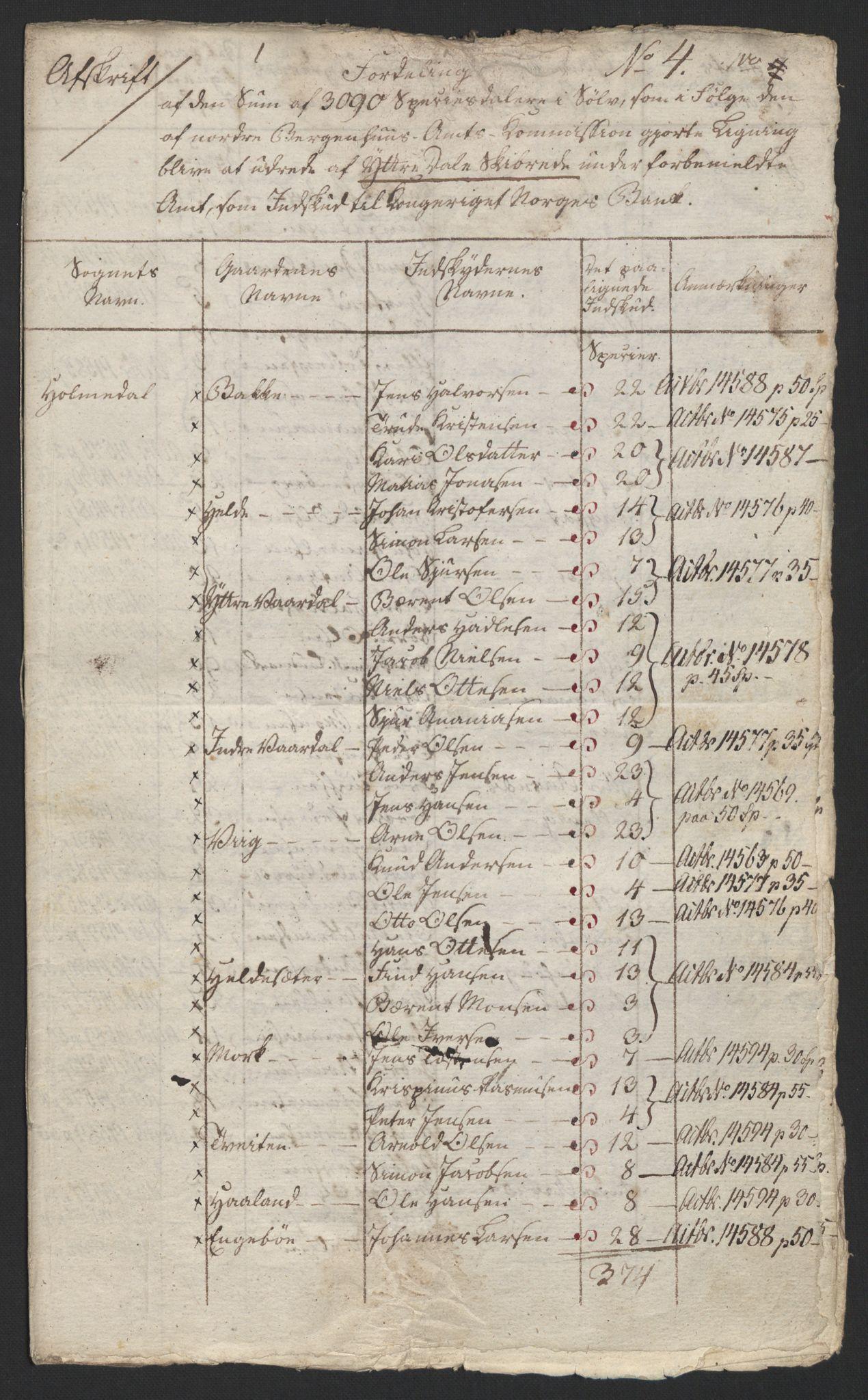 NOBA, Norges Bank/Sølvskatten 1816*, 1816-1828, s. 43