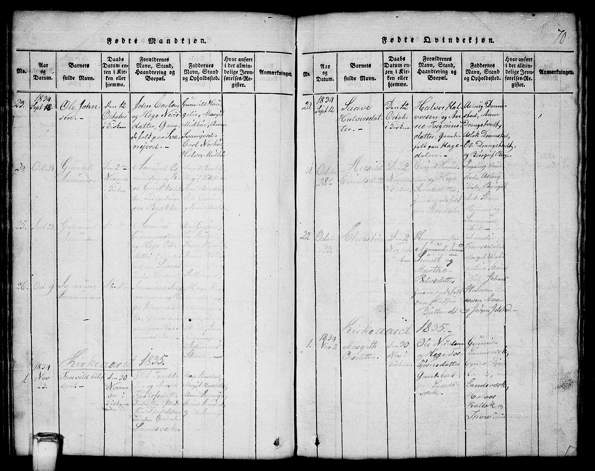 SAKO, Kviteseid kirkebøker, G/Gb/L0001: Klokkerbok nr. II 1, 1815-1842, s. 70