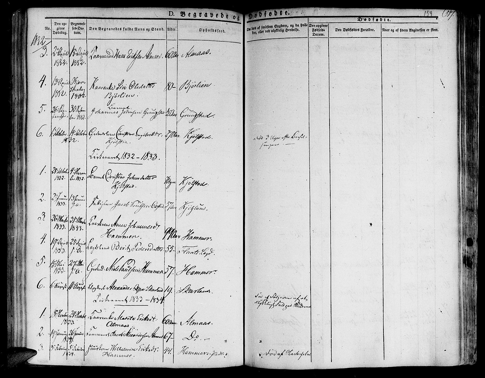 SAT, Ministerialprotokoller, klokkerbøker og fødselsregistre - Nord-Trøndelag, 758/L0510: Ministerialbok nr. 758A01 /2, 1821-1841, s. 159