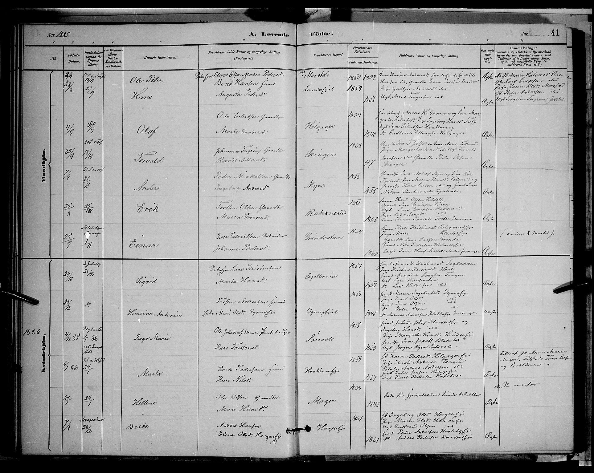 SAH, Gran prestekontor, Klokkerbok nr. 2, 1879-1892, s. 41