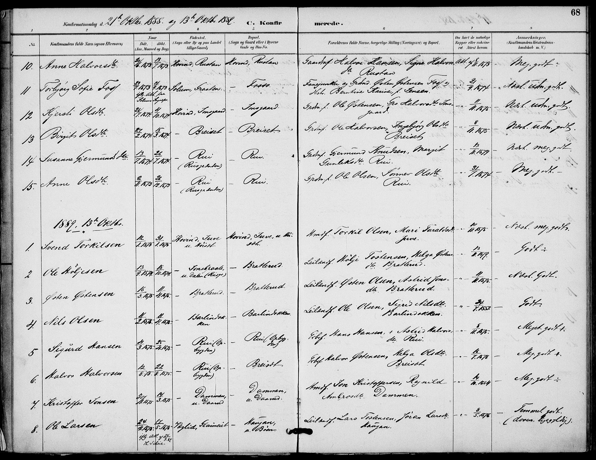 SAKO, Gransherad kirkebøker, F/Fb/L0005: Ministerialbok nr. II 5, 1887-1916, s. 68