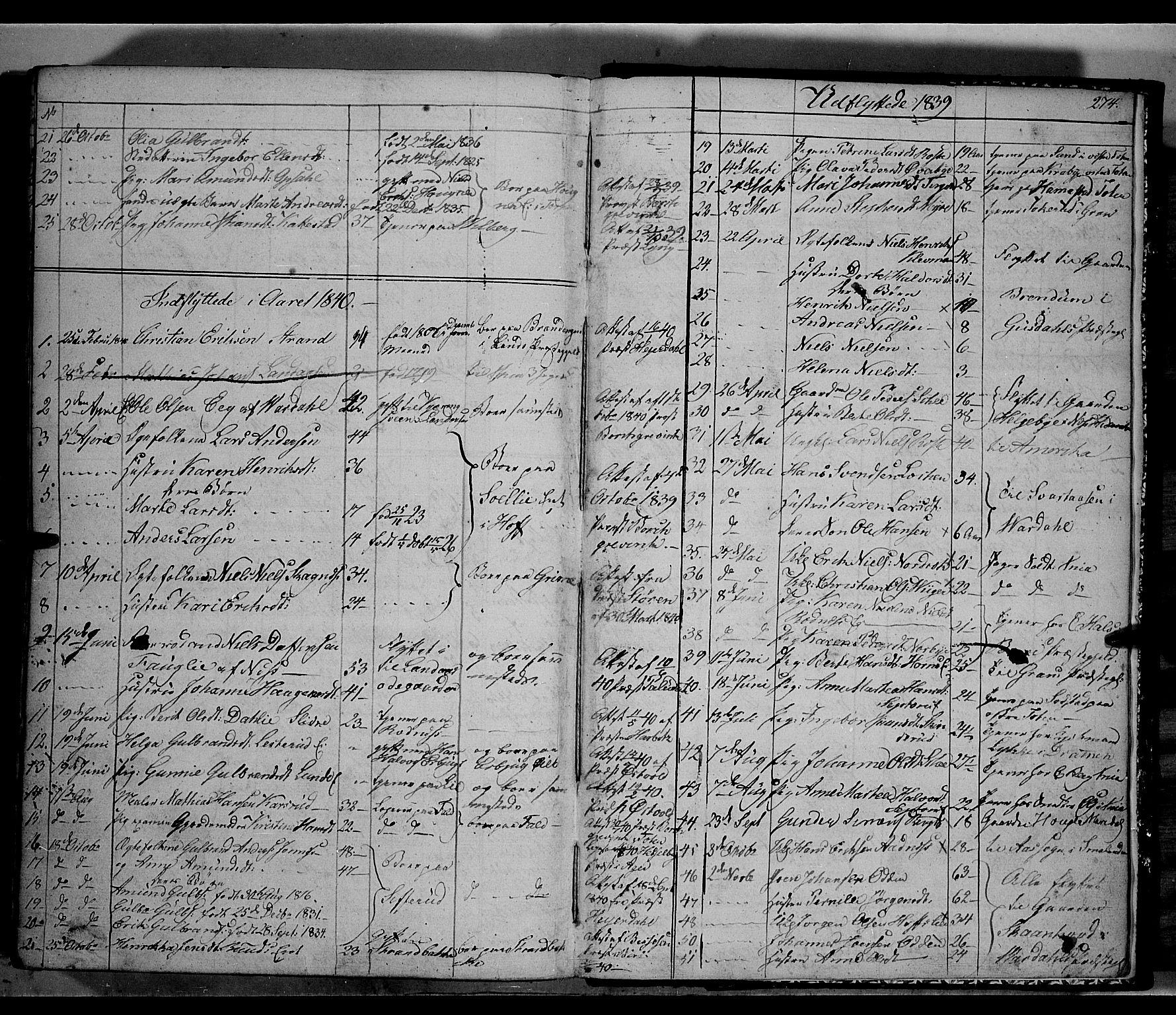 SAH, Land prestekontor, Klokkerbok nr. 2, 1833-1849, s. 274