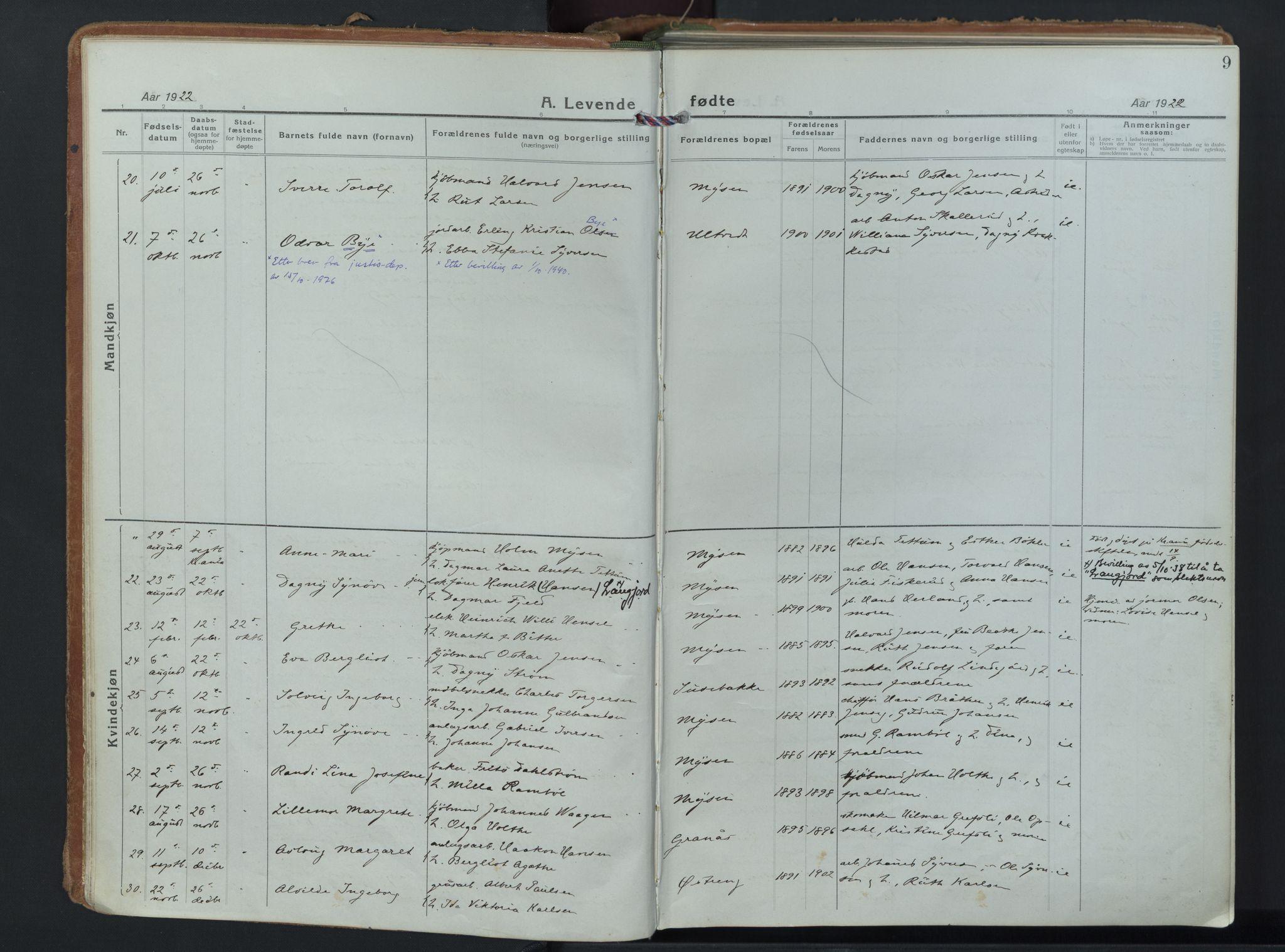 SAO, Eidsberg prestekontor Kirkebøker, F/Fd/L0001: Ministerialbok nr. IV 1, 1921-1948, s. 9