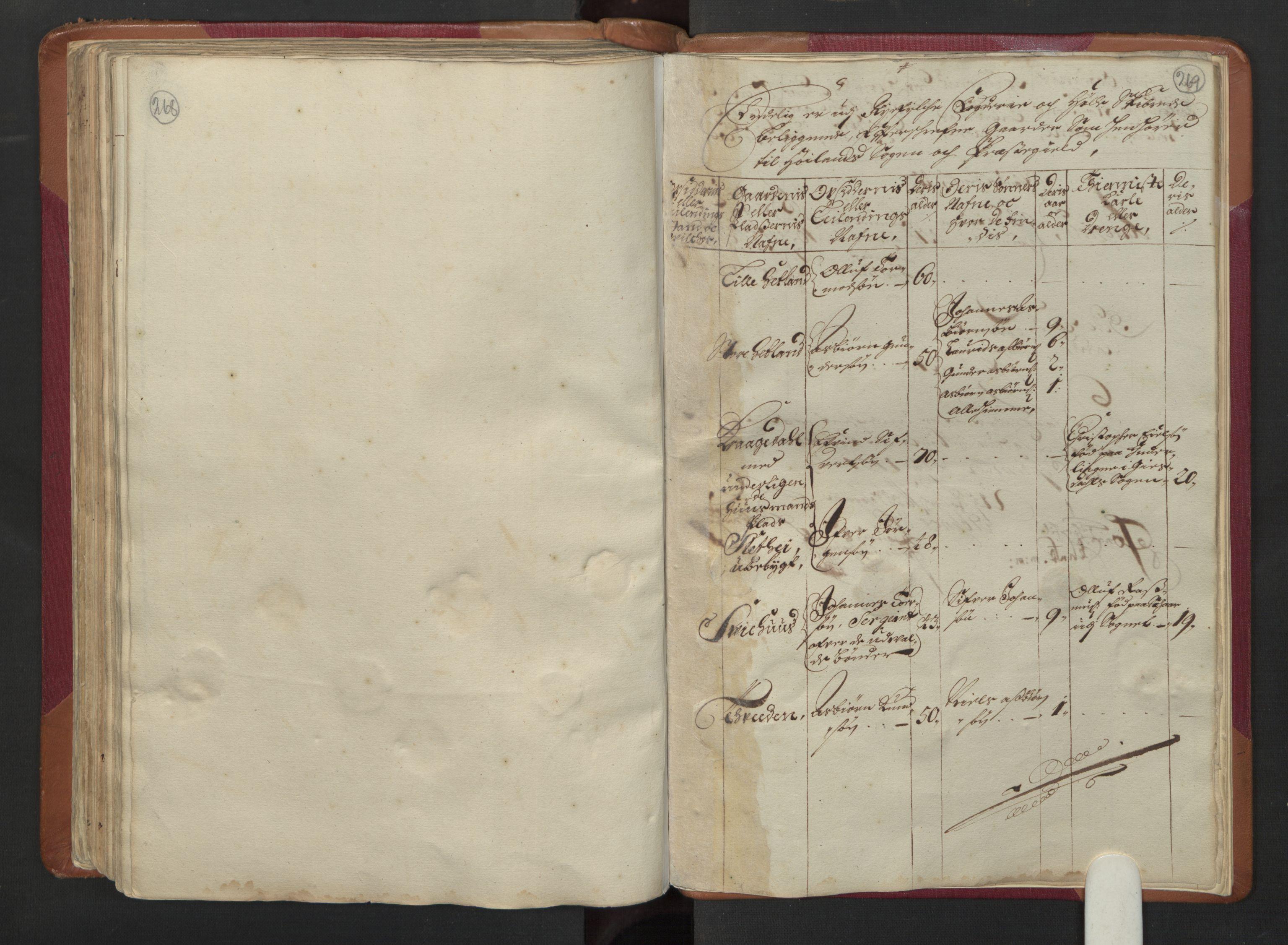 RA, Manntallet 1701, nr. 5: Ryfylke fogderi, 1701, s. 268-269
