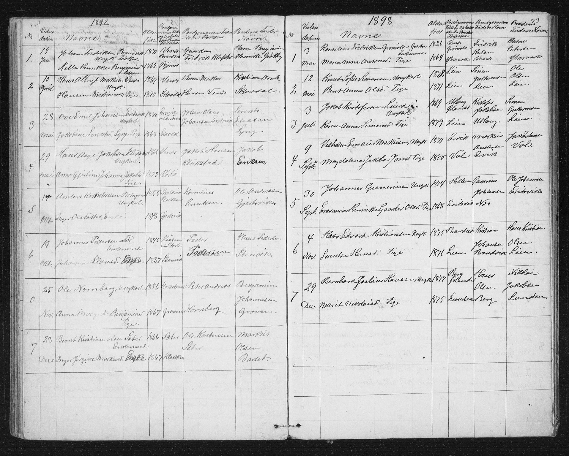 SAT, Ministerialprotokoller, klokkerbøker og fødselsregistre - Sør-Trøndelag, 651/L0647: Klokkerbok nr. 651C01, 1866-1914, s. 73