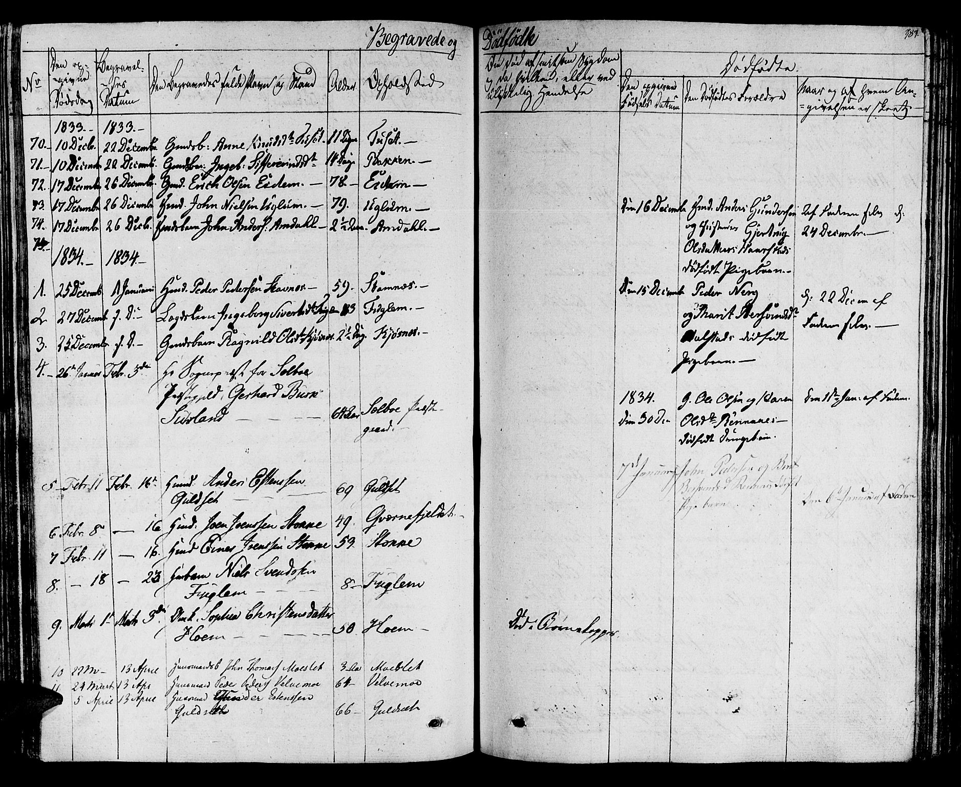 SAT, Ministerialprotokoller, klokkerbøker og fødselsregistre - Sør-Trøndelag, 695/L1143: Ministerialbok nr. 695A05 /1, 1824-1842, s. 383