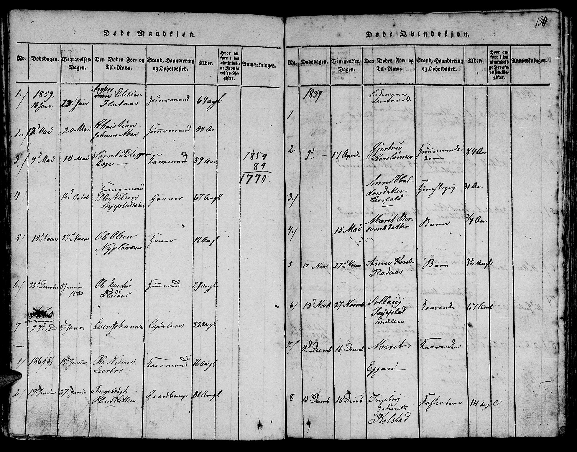 SAT, Ministerialprotokoller, klokkerbøker og fødselsregistre - Sør-Trøndelag, 613/L0393: Klokkerbok nr. 613C01, 1816-1886, s. 130