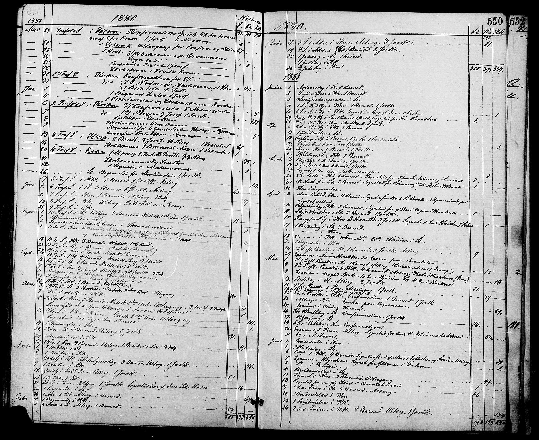 SAH, Nord-Fron prestekontor, Ministerialbok nr. 2, 1865-1883, s. 550