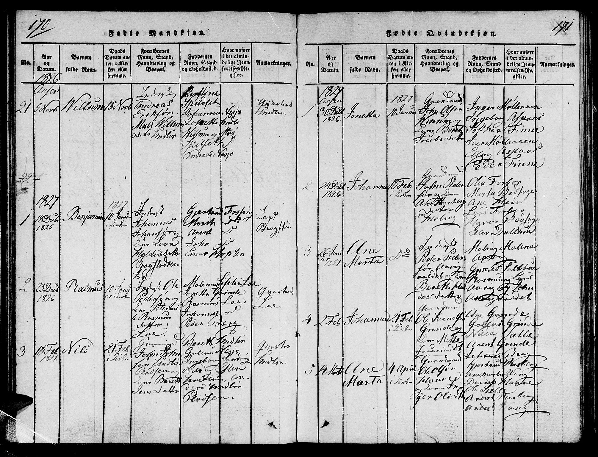 SAT, Ministerialprotokoller, klokkerbøker og fødselsregistre - Nord-Trøndelag, 713/L0112: Ministerialbok nr. 713A04 /2, 1817-1827, s. 170-171