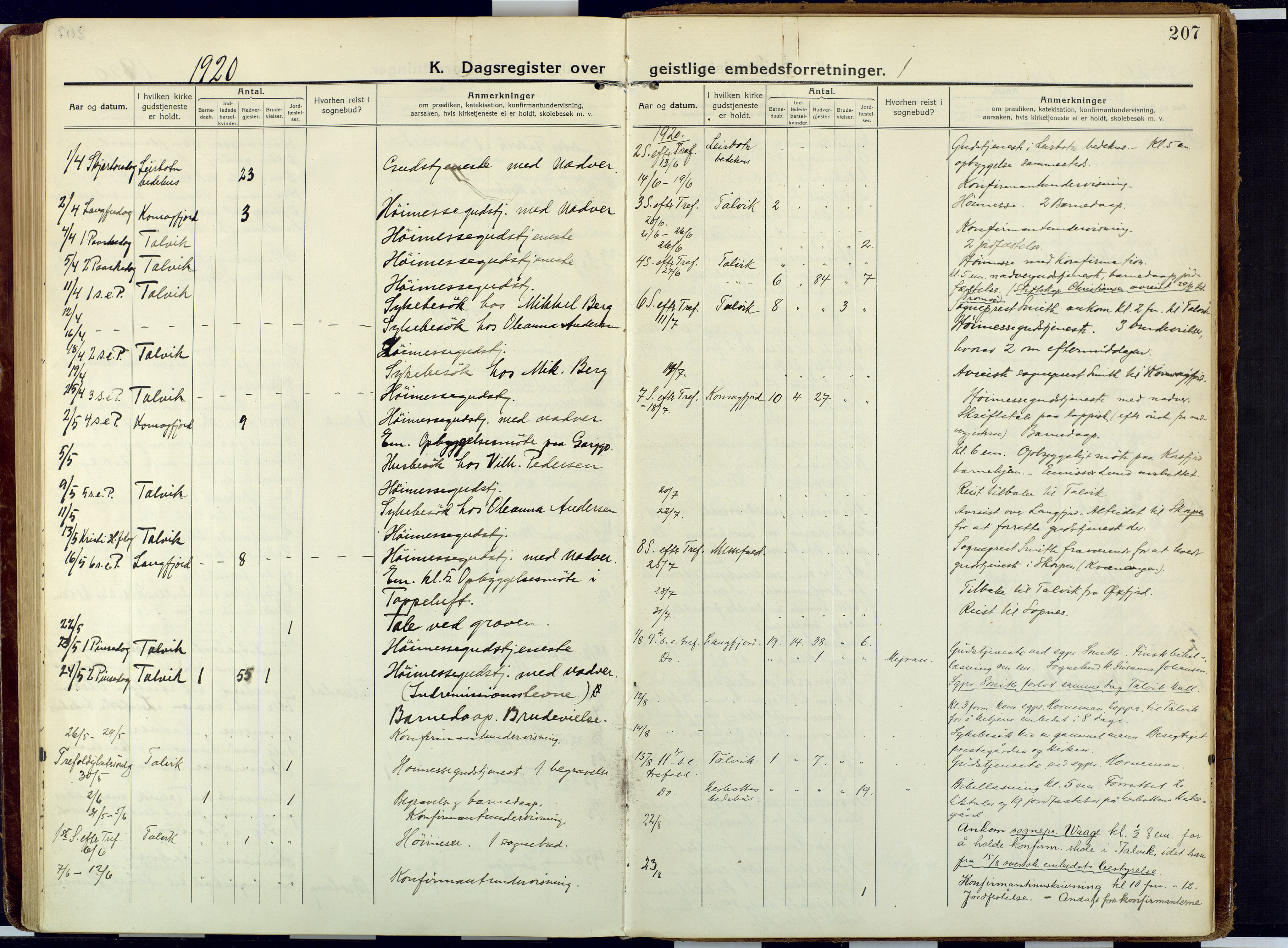 SATØ, Talvik sokneprestkontor, H/Ha/L0018kirke: Ministerialbok nr. 18, 1915-1924, s. 207