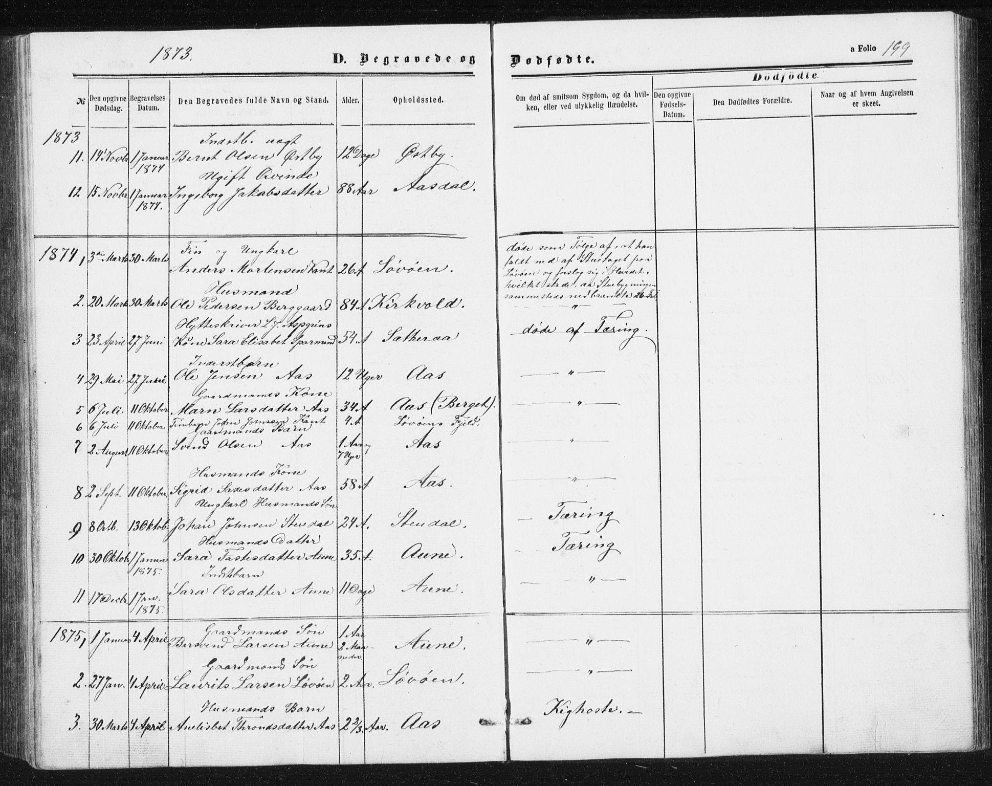 SAT, Ministerialprotokoller, klokkerbøker og fødselsregistre - Sør-Trøndelag, 698/L1166: Klokkerbok nr. 698C03, 1861-1887, s. 199