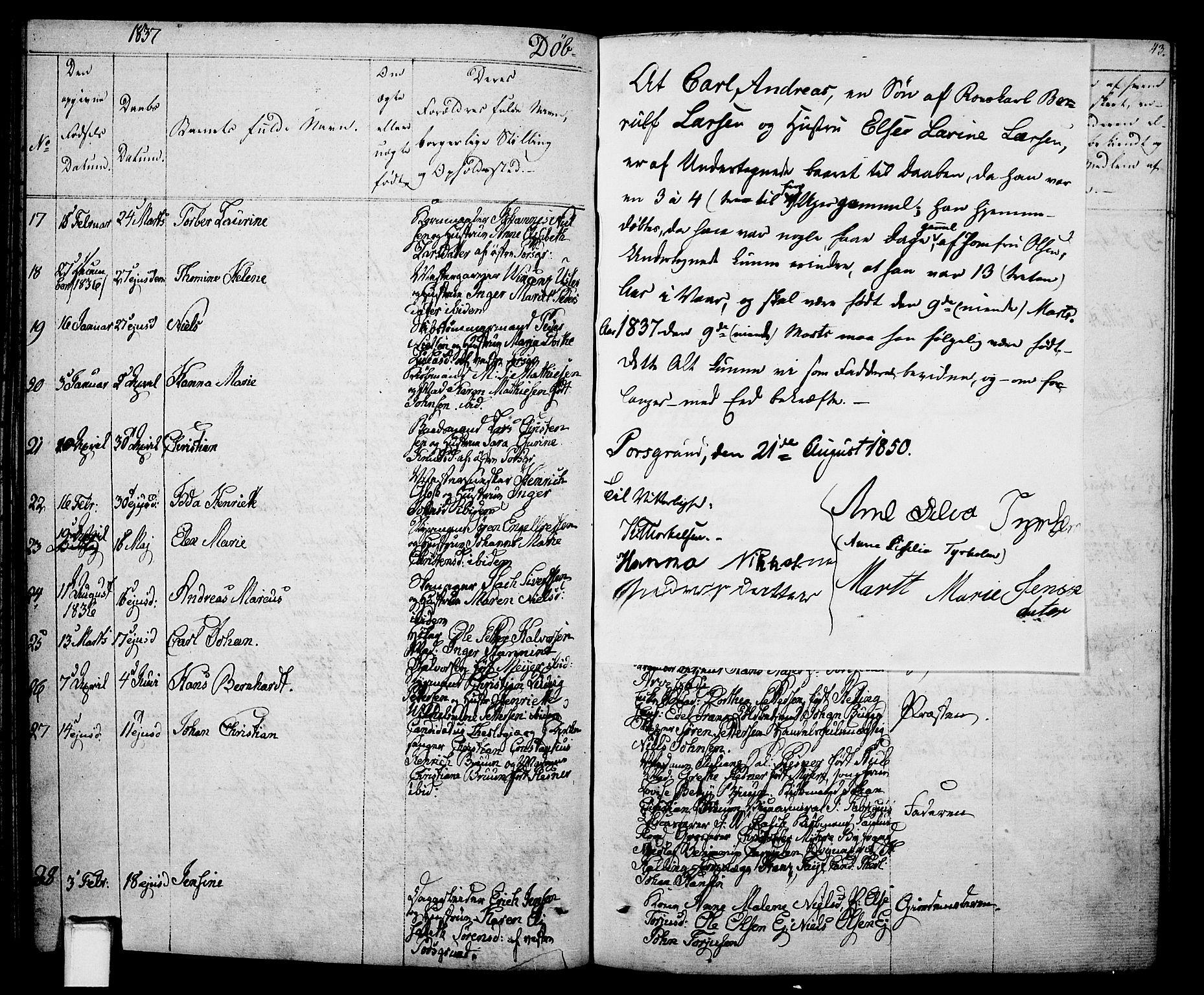 SAKO, Porsgrunn kirkebøker , F/Fa/L0005: Ministerialbok nr. 5, 1828-1840, s. 43