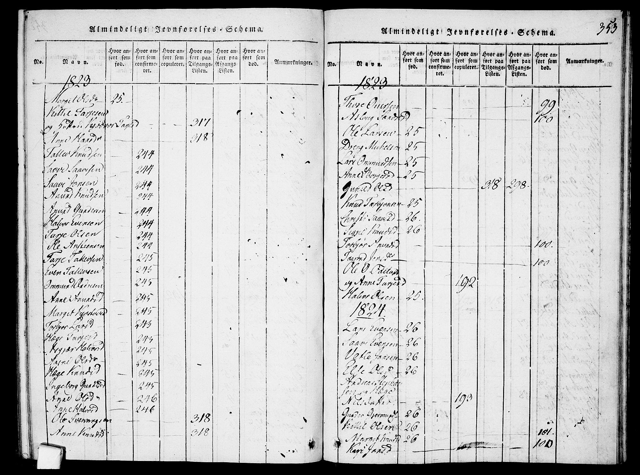SAKO, Mo kirkebøker, F/Fa/L0004: Ministerialbok nr. I 4, 1814-1844, s. 353