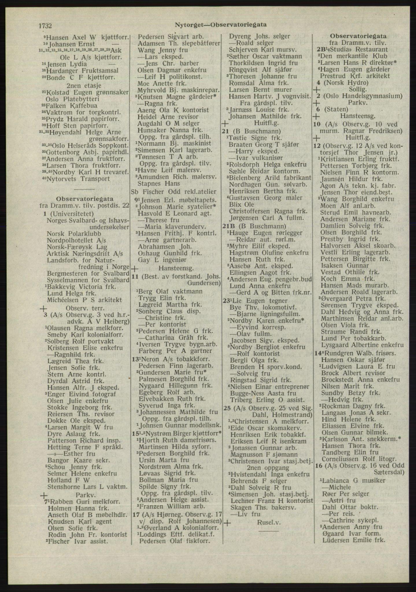 RA, Oslo adressebok (publikasjon)*, 1945, s. 1732