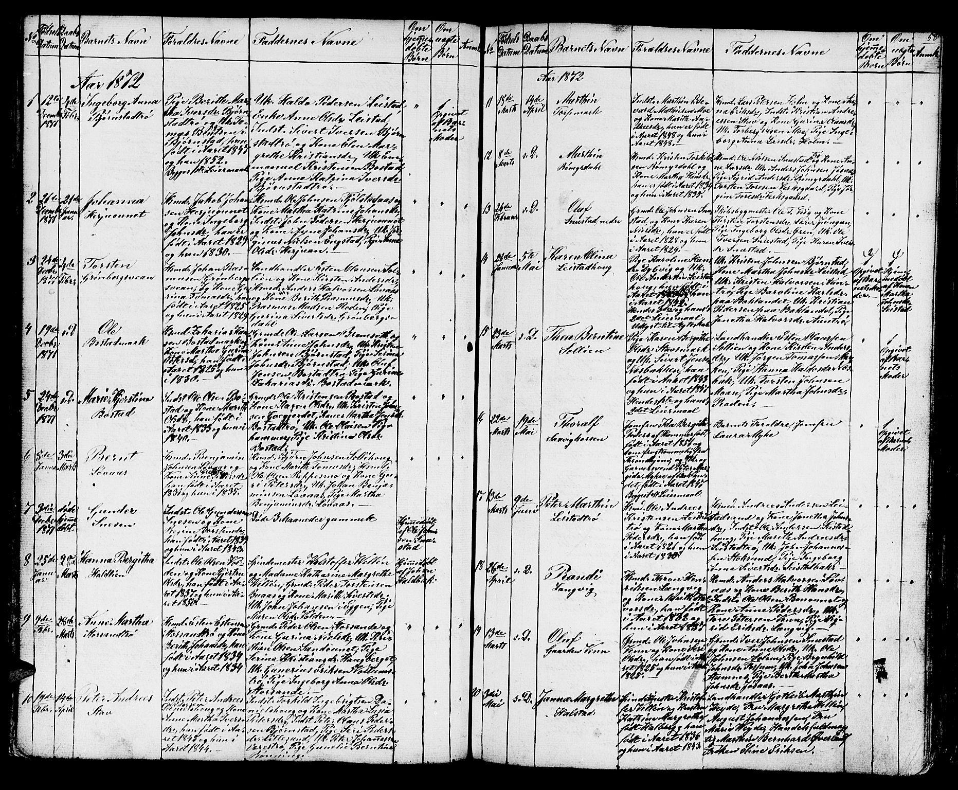 SAT, Ministerialprotokoller, klokkerbøker og fødselsregistre - Sør-Trøndelag, 616/L0422: Klokkerbok nr. 616C05, 1850-1888, s. 58