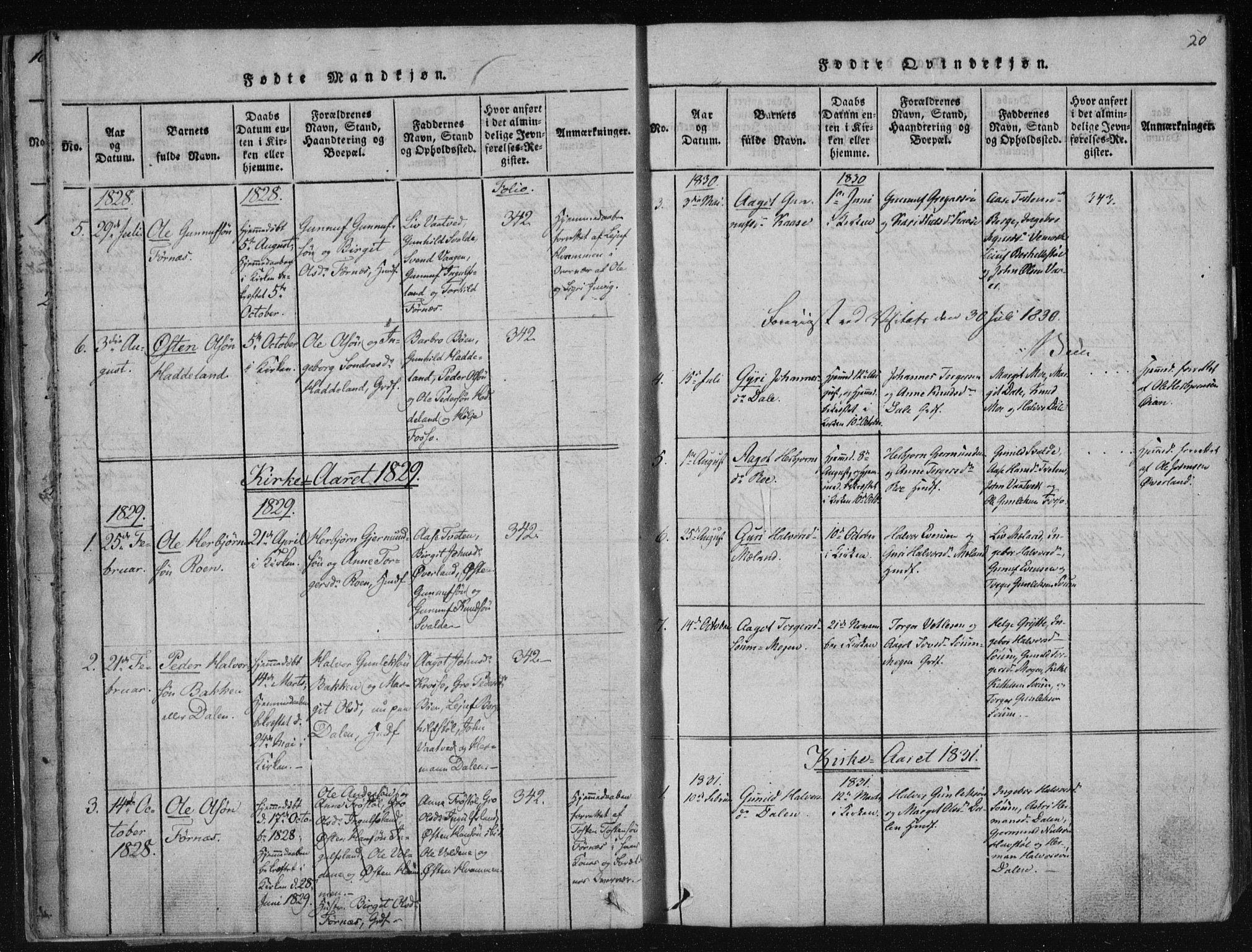 SAKO, Tinn kirkebøker, F/Fc/L0001: Ministerialbok nr. III 1, 1815-1843, s. 20