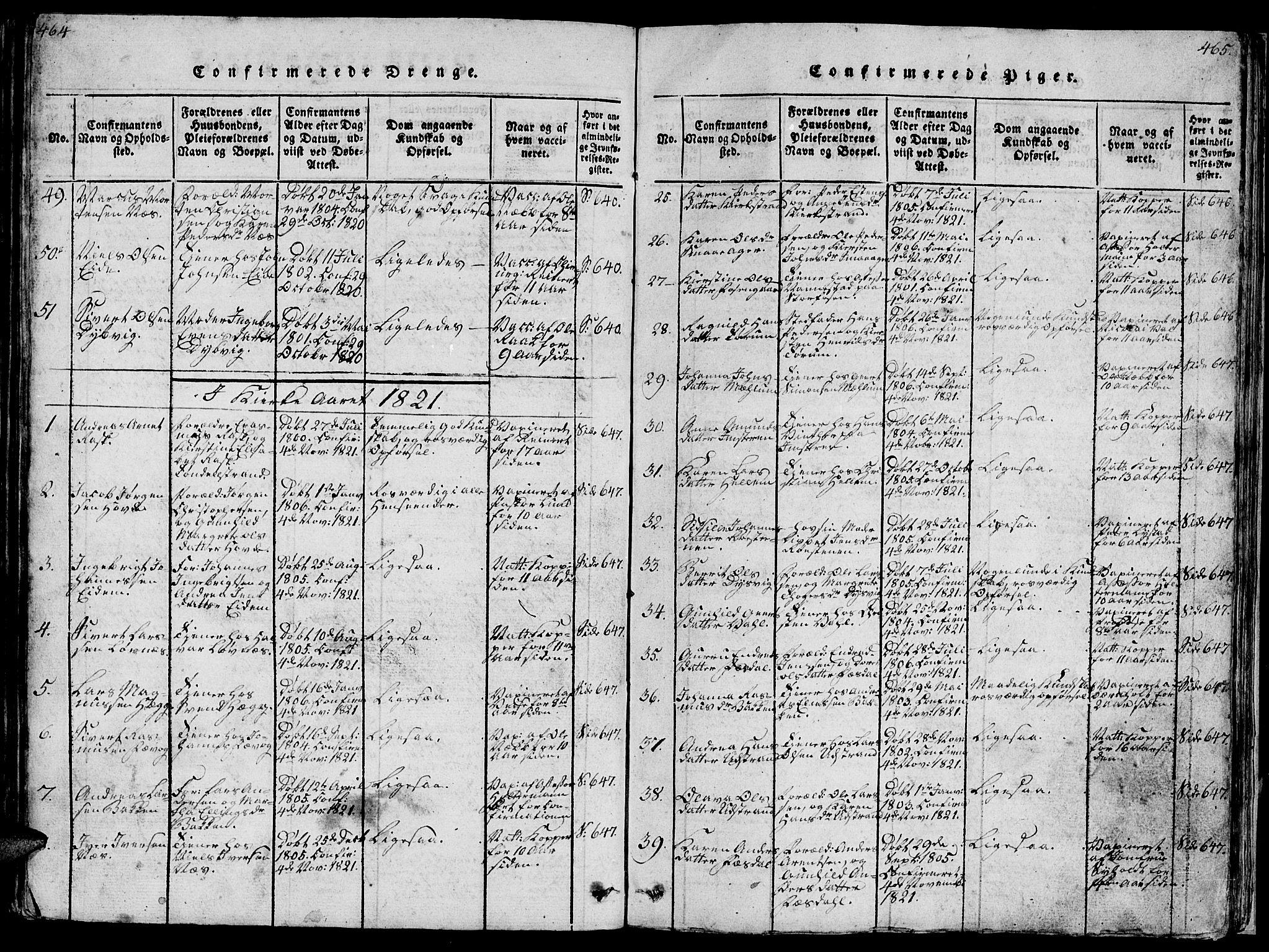SAT, Ministerialprotokoller, klokkerbøker og fødselsregistre - Sør-Trøndelag, 659/L0744: Klokkerbok nr. 659C01, 1818-1825, s. 464-465