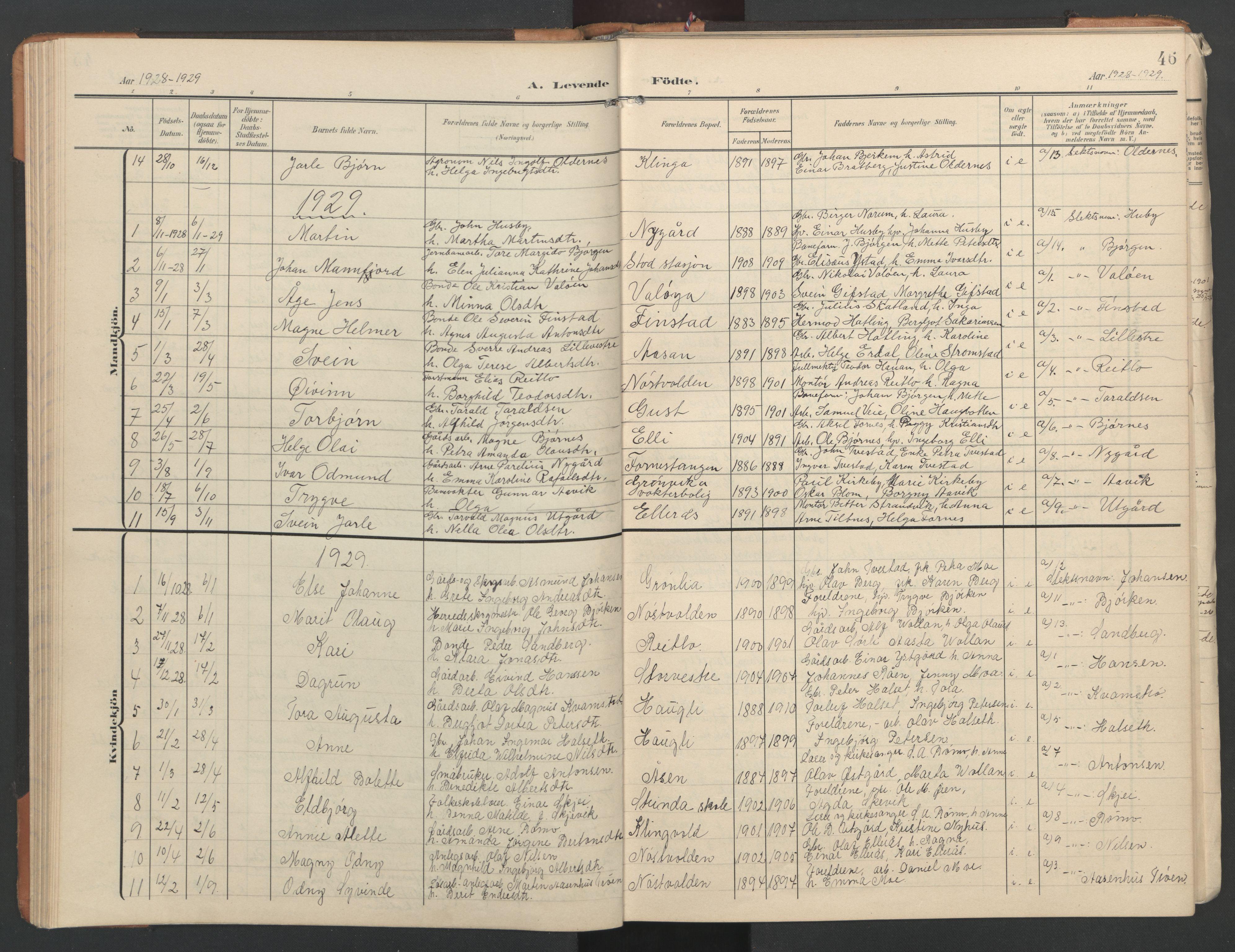 SAT, Ministerialprotokoller, klokkerbøker og fødselsregistre - Nord-Trøndelag, 746/L0455: Klokkerbok nr. 746C01, 1908-1933, s. 46