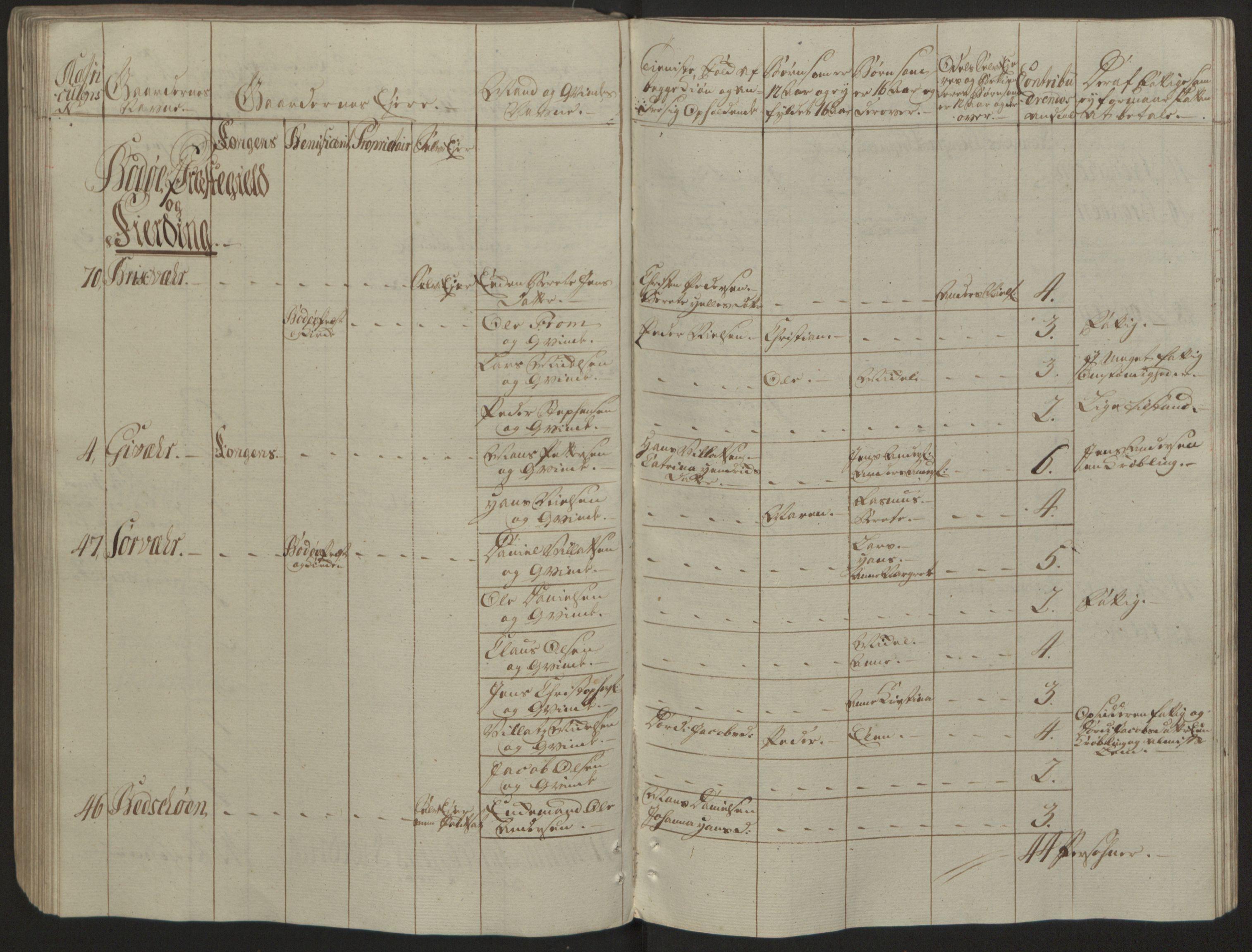 RA, Rentekammeret inntil 1814, Reviderte regnskaper, Fogderegnskap, R66/L4670: Ekstraskatten Salten, 1762-1764, s. 340