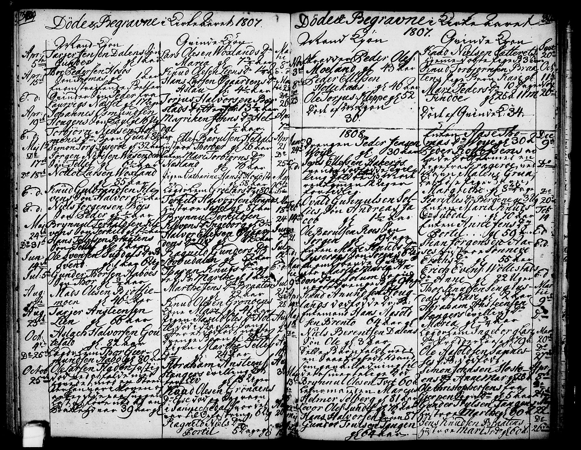 SAKO, Drangedal kirkebøker, F/Fa/L0003: Ministerialbok nr. 3, 1768-1814, s. 309-310