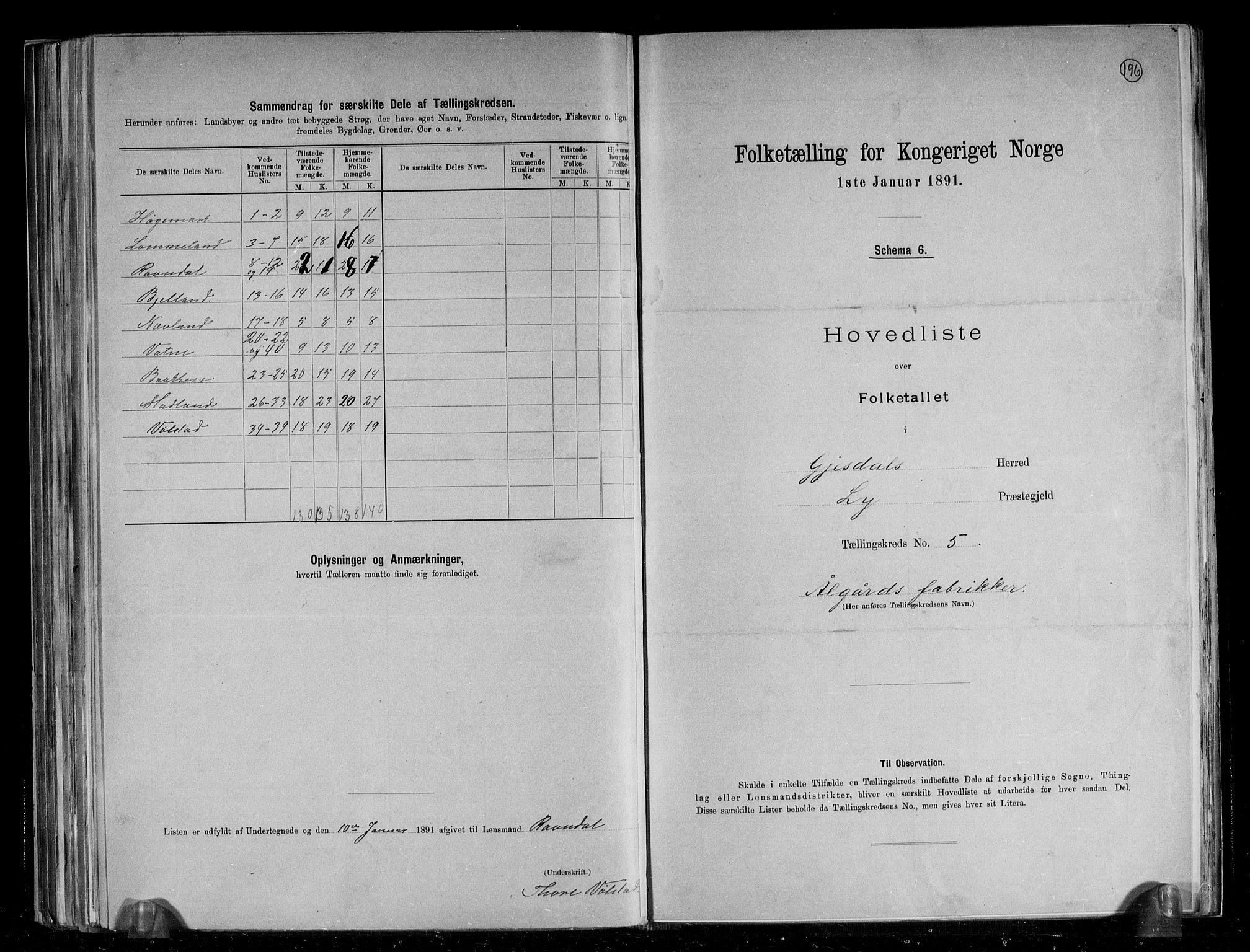 RA, Folketelling 1891 for 1122 Gjesdal herred, 1891, s. 15