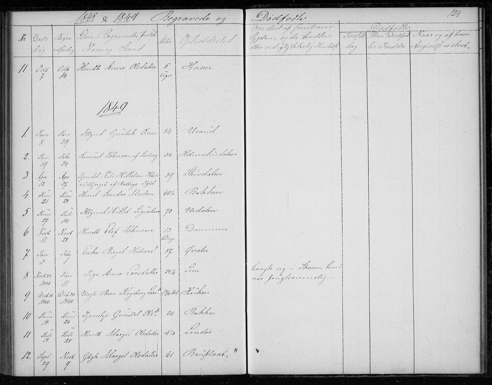 SAKO, Gransherad kirkebøker, F/Fb/L0003: Ministerialbok nr. II 3, 1844-1859, s. 124