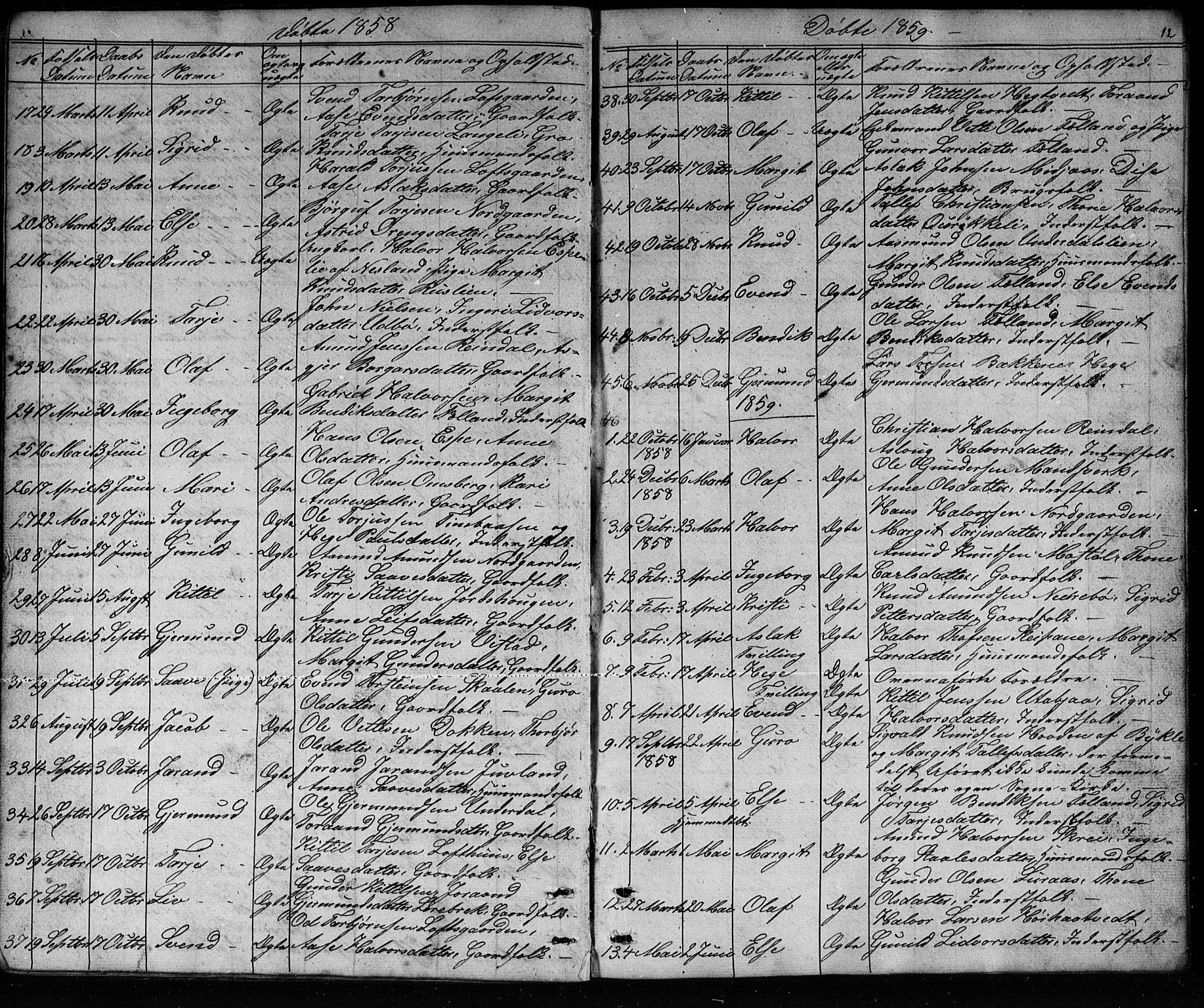 SAKO, Mo kirkebøker, G/Ga/L0001: Klokkerbok nr. I 1, 1851-1891, s. 12