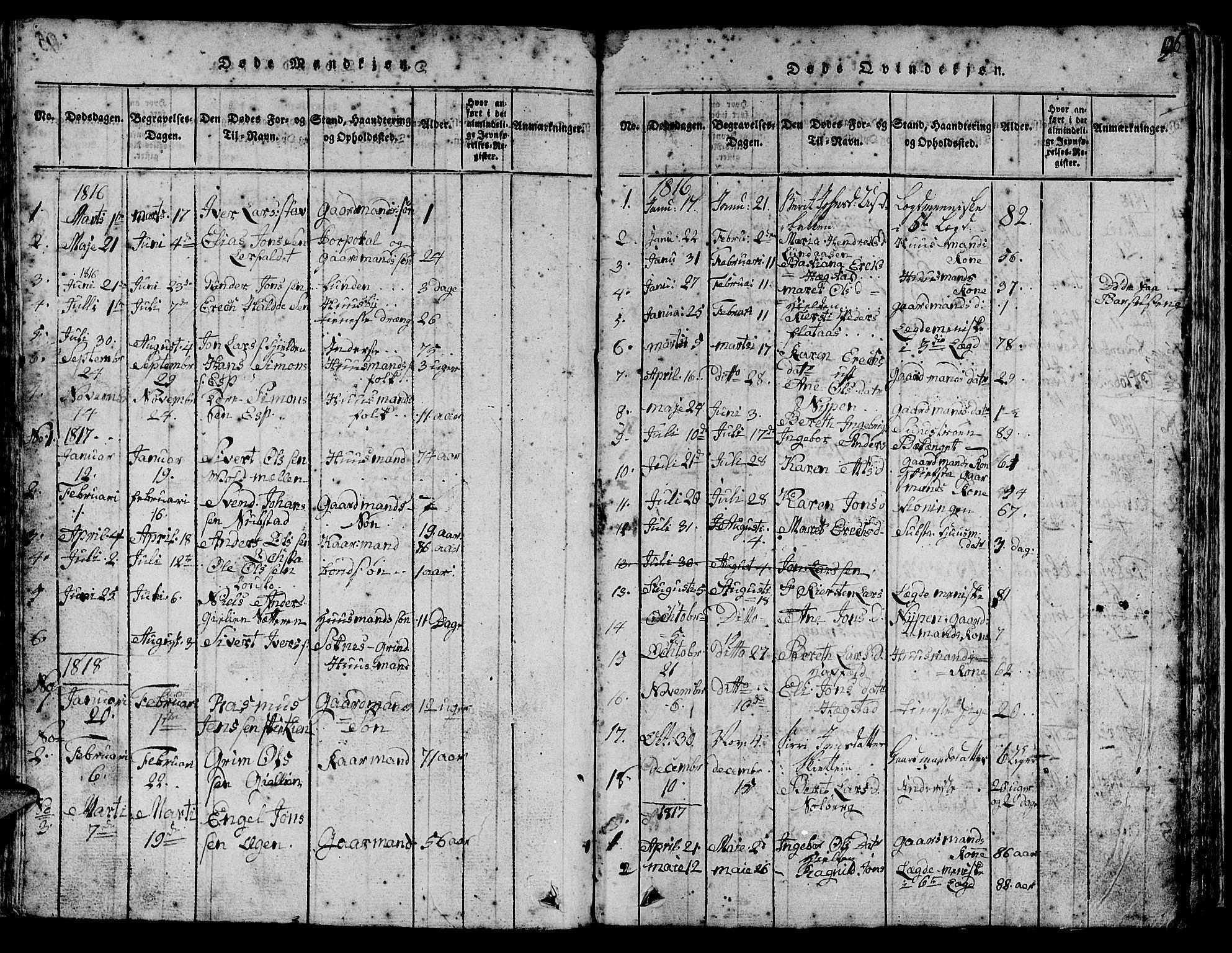 SAT, Ministerialprotokoller, klokkerbøker og fødselsregistre - Sør-Trøndelag, 613/L0393: Klokkerbok nr. 613C01, 1816-1886, s. 96