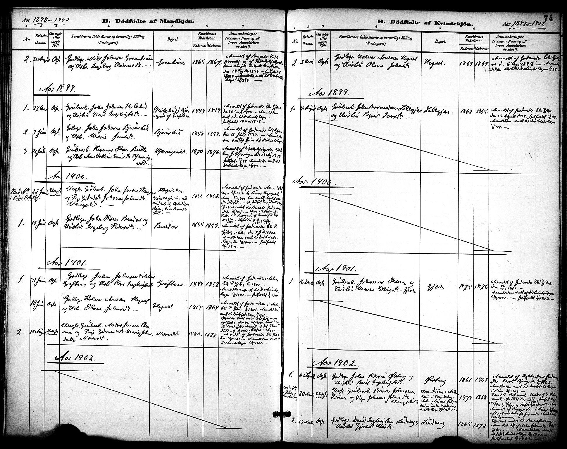 SAT, Ministerialprotokoller, klokkerbøker og fødselsregistre - Sør-Trøndelag, 686/L0984: Ministerialbok nr. 686A02, 1891-1906, s. 74