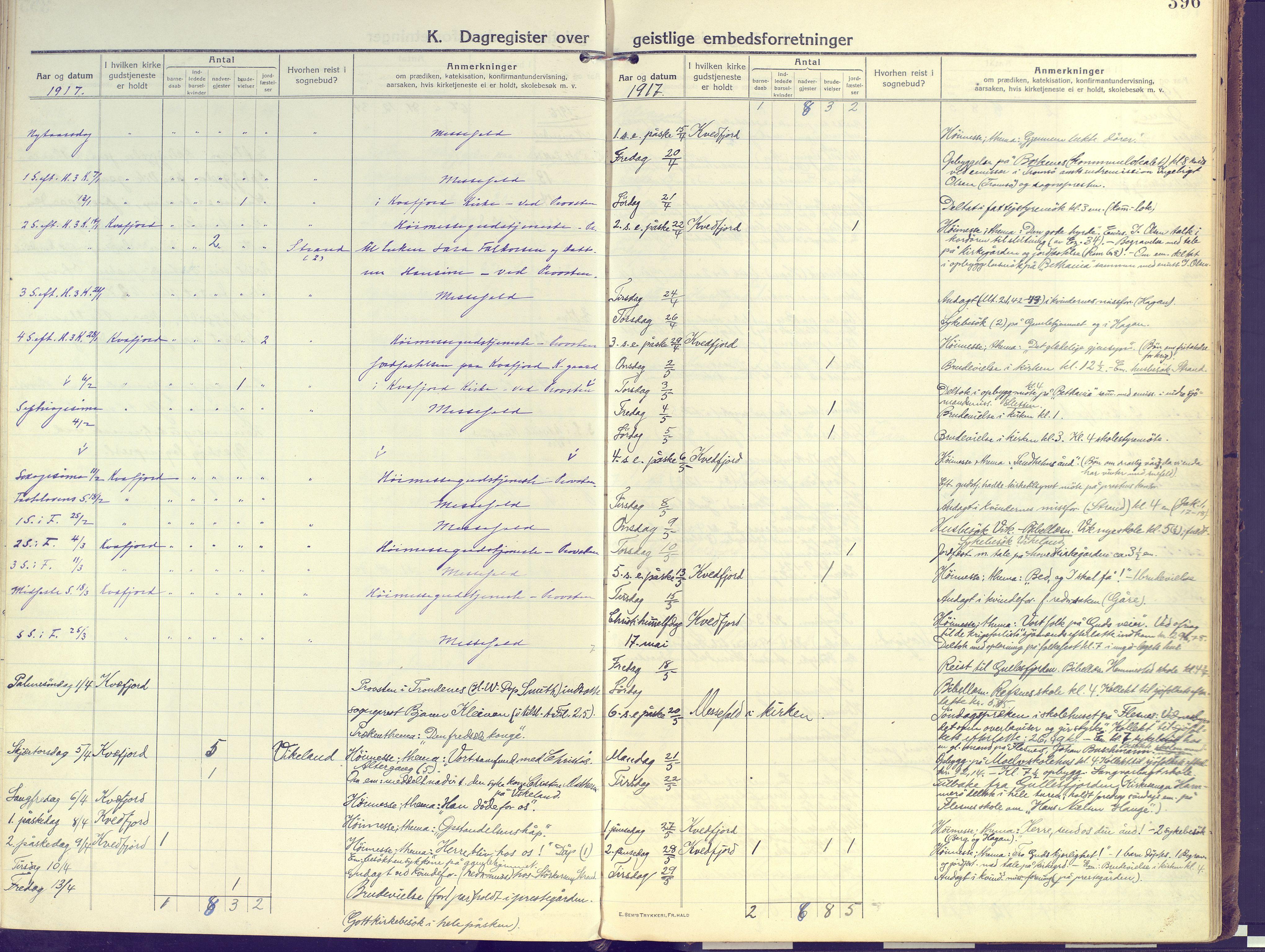 SATØ, Kvæfjord sokneprestkontor, G/Ga/Gaa/L0007kirke: Ministerialbok nr. 7, 1915-1931, s. 396