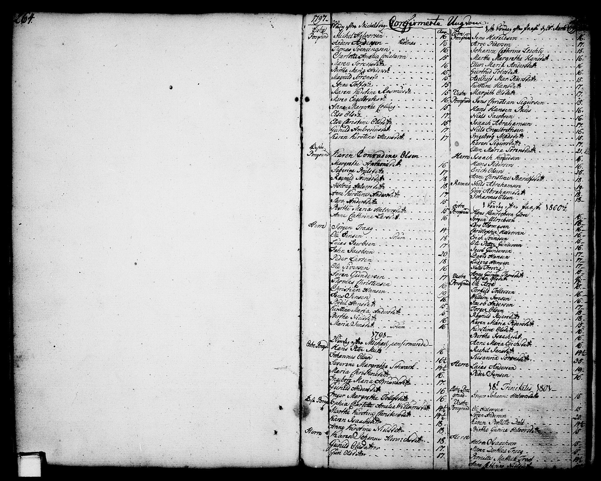 SAKO, Porsgrunn kirkebøker , F/Fa/L0001: Ministerialbok nr. 1, 1764-1814, s. 264-265