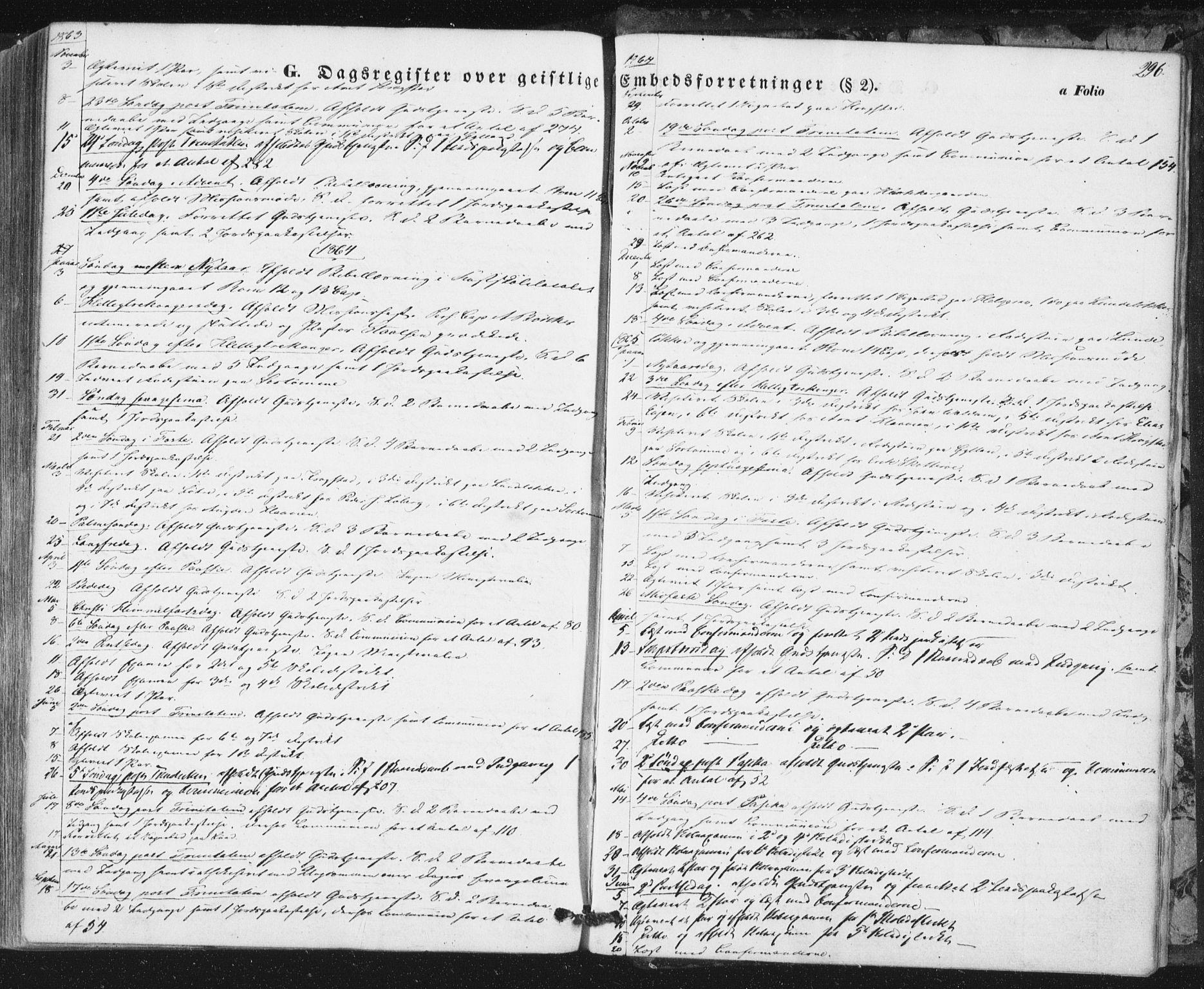 SAT, Ministerialprotokoller, klokkerbøker og fødselsregistre - Sør-Trøndelag, 692/L1103: Ministerialbok nr. 692A03, 1849-1870, s. 296