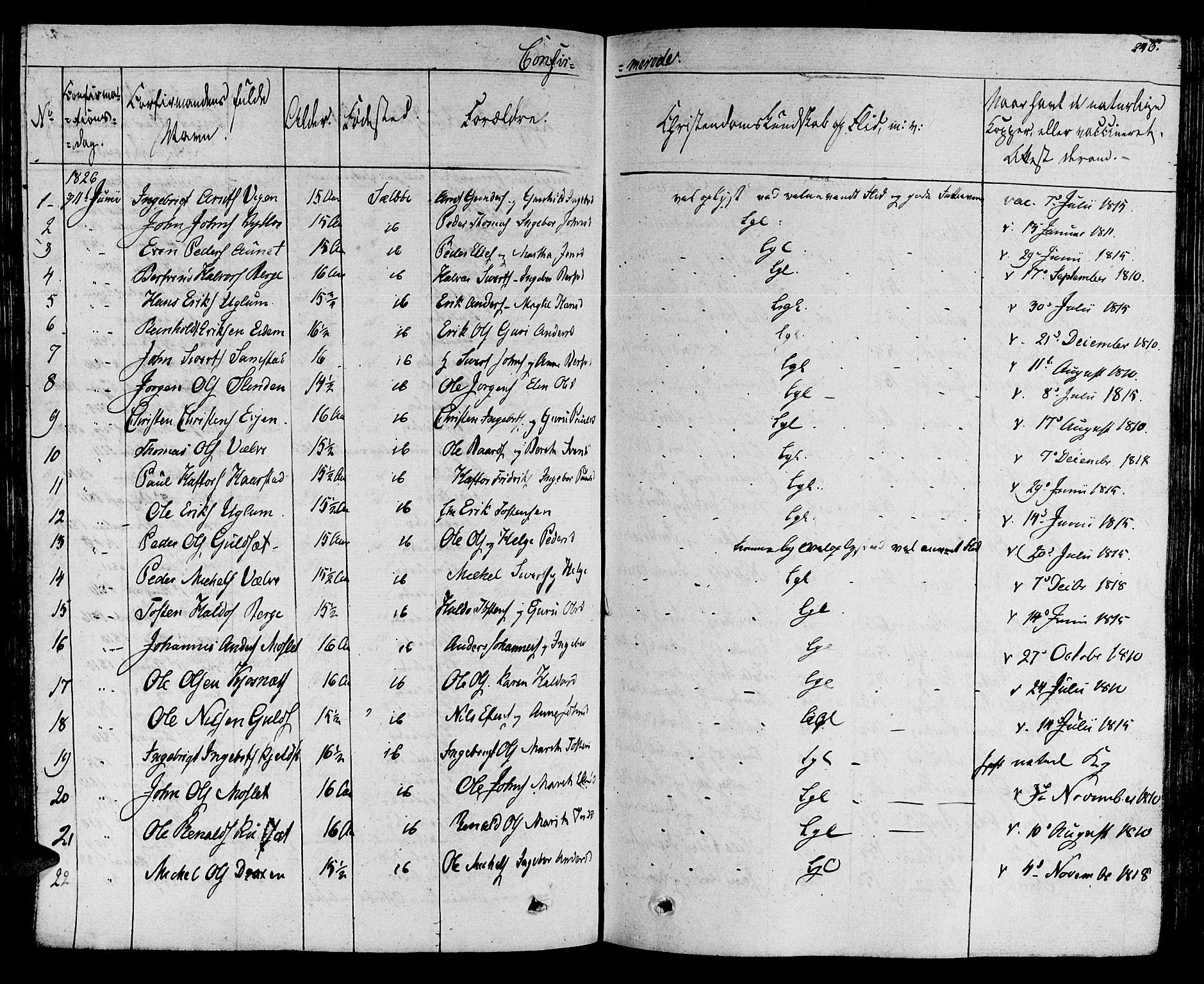 SAT, Ministerialprotokoller, klokkerbøker og fødselsregistre - Sør-Trøndelag, 695/L1143: Ministerialbok nr. 695A05 /1, 1824-1842, s. 243
