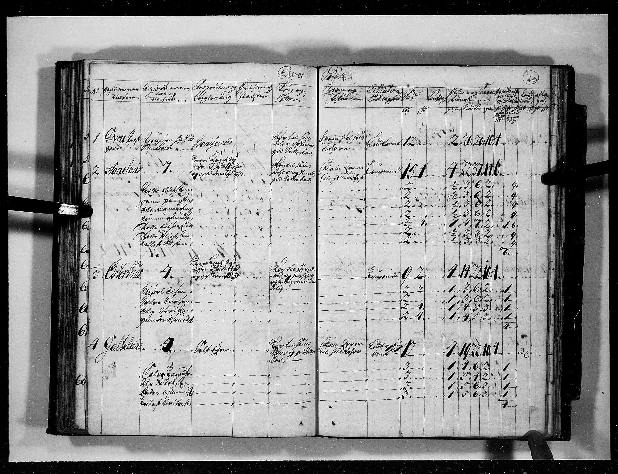 RA, Rentekammeret inntil 1814, Realistisk ordnet avdeling, N/Nb/Nbf/L0125: Råbyggelag eksaminasjonsprotokoll, 1723, s. 69b-70a