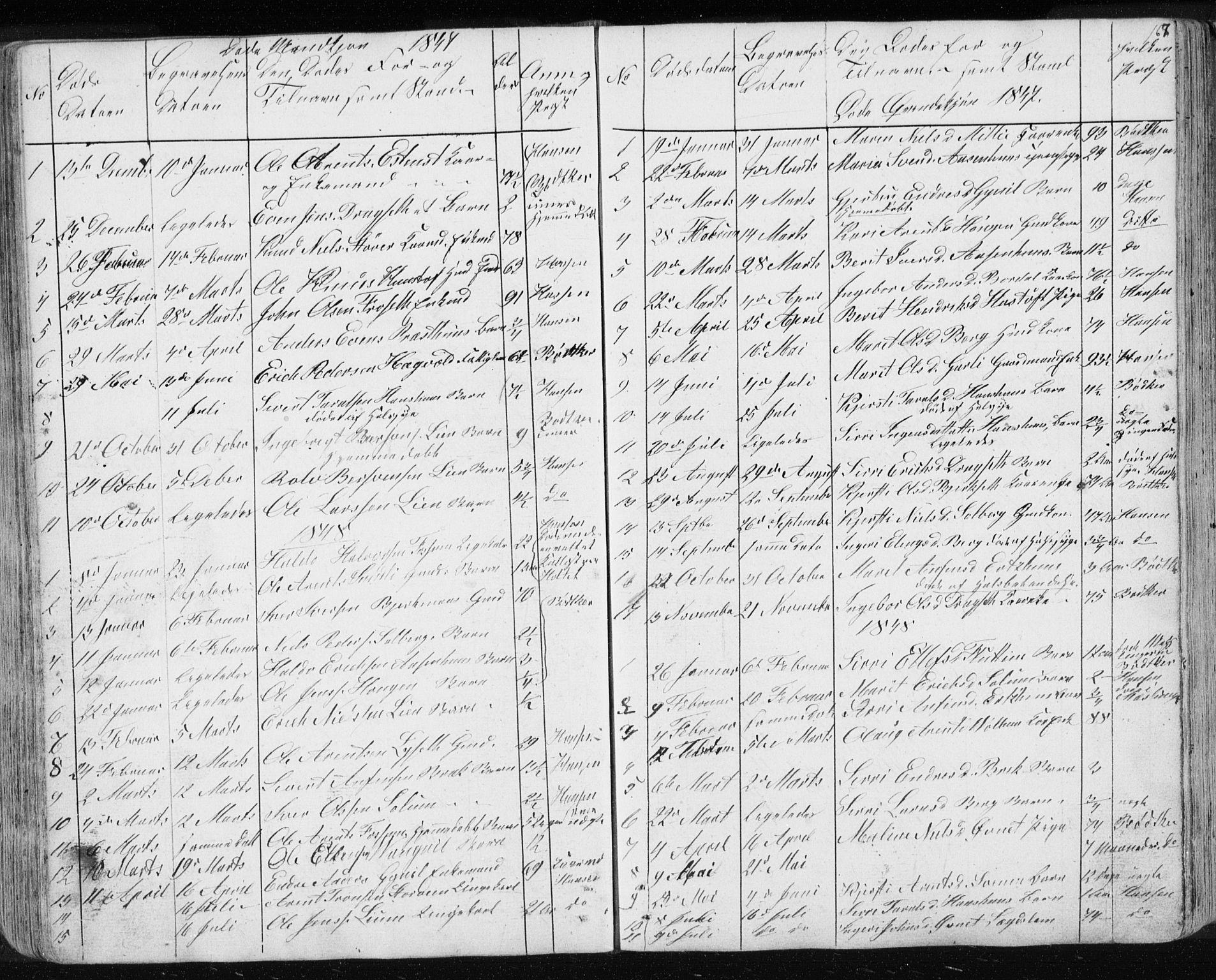 SAT, Ministerialprotokoller, klokkerbøker og fødselsregistre - Sør-Trøndelag, 689/L1043: Klokkerbok nr. 689C02, 1816-1892, s. 167