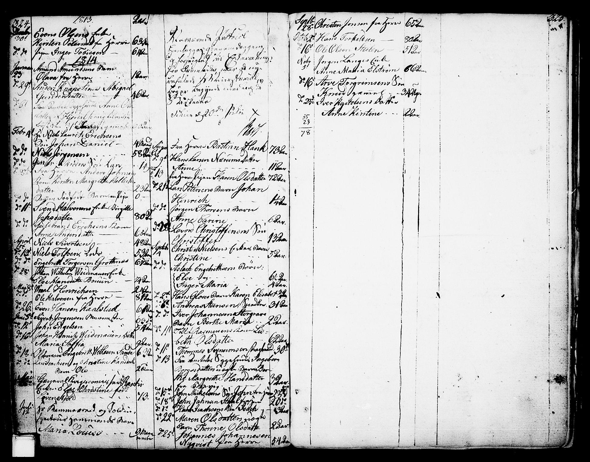SAKO, Porsgrunn kirkebøker , F/Fa/L0002: Ministerialbok nr. 2, 1764-1814, s. 324-325