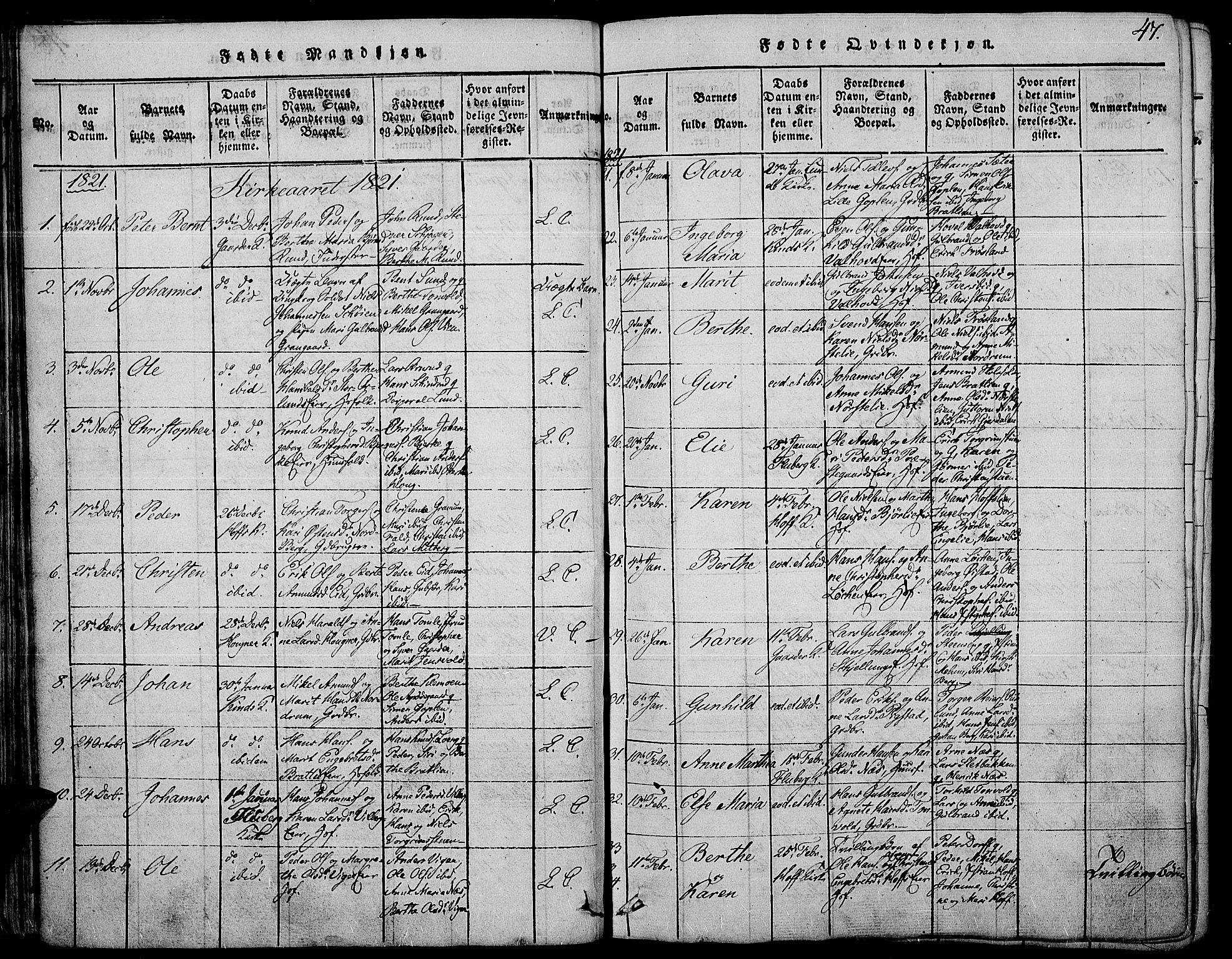 SAH, Land prestekontor, Ministerialbok nr. 7, 1814-1830, s. 47