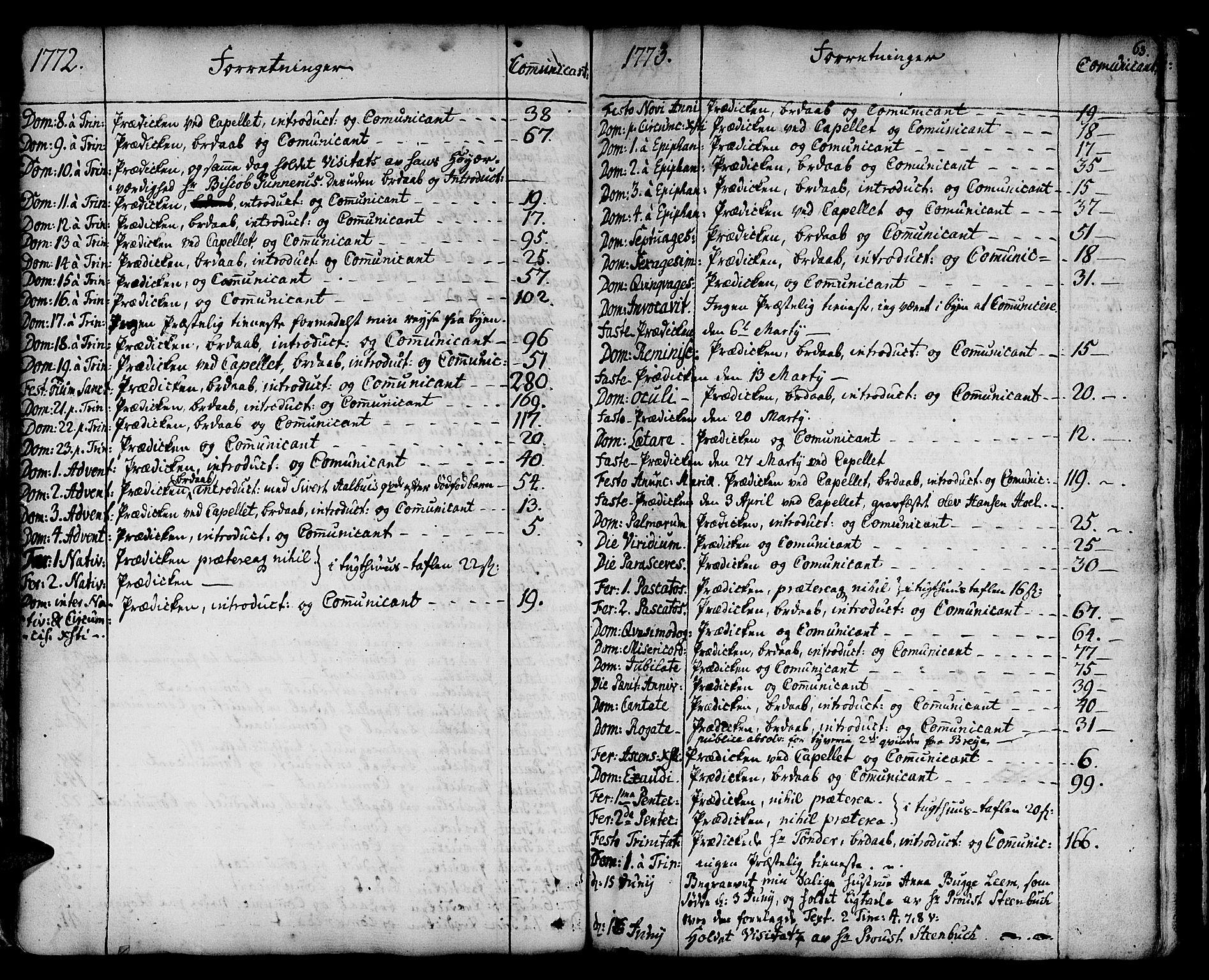 SAT, Ministerialprotokoller, klokkerbøker og fødselsregistre - Sør-Trøndelag, 678/L0891: Ministerialbok nr. 678A01, 1739-1780, s. 63
