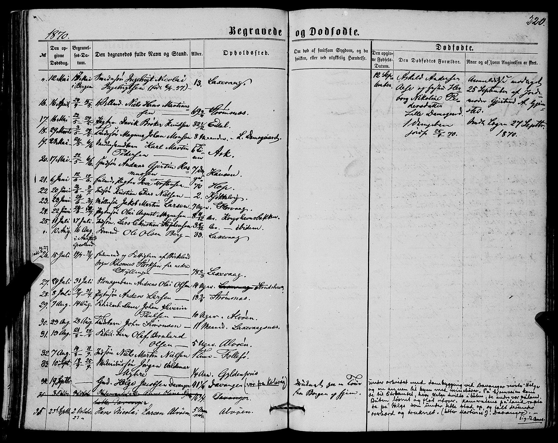 SAB, Askøy Sokneprestembete, H/Ha/Haa/Haaa/L0009: Ministerialbok nr. A 9, 1863-1877, s. 220