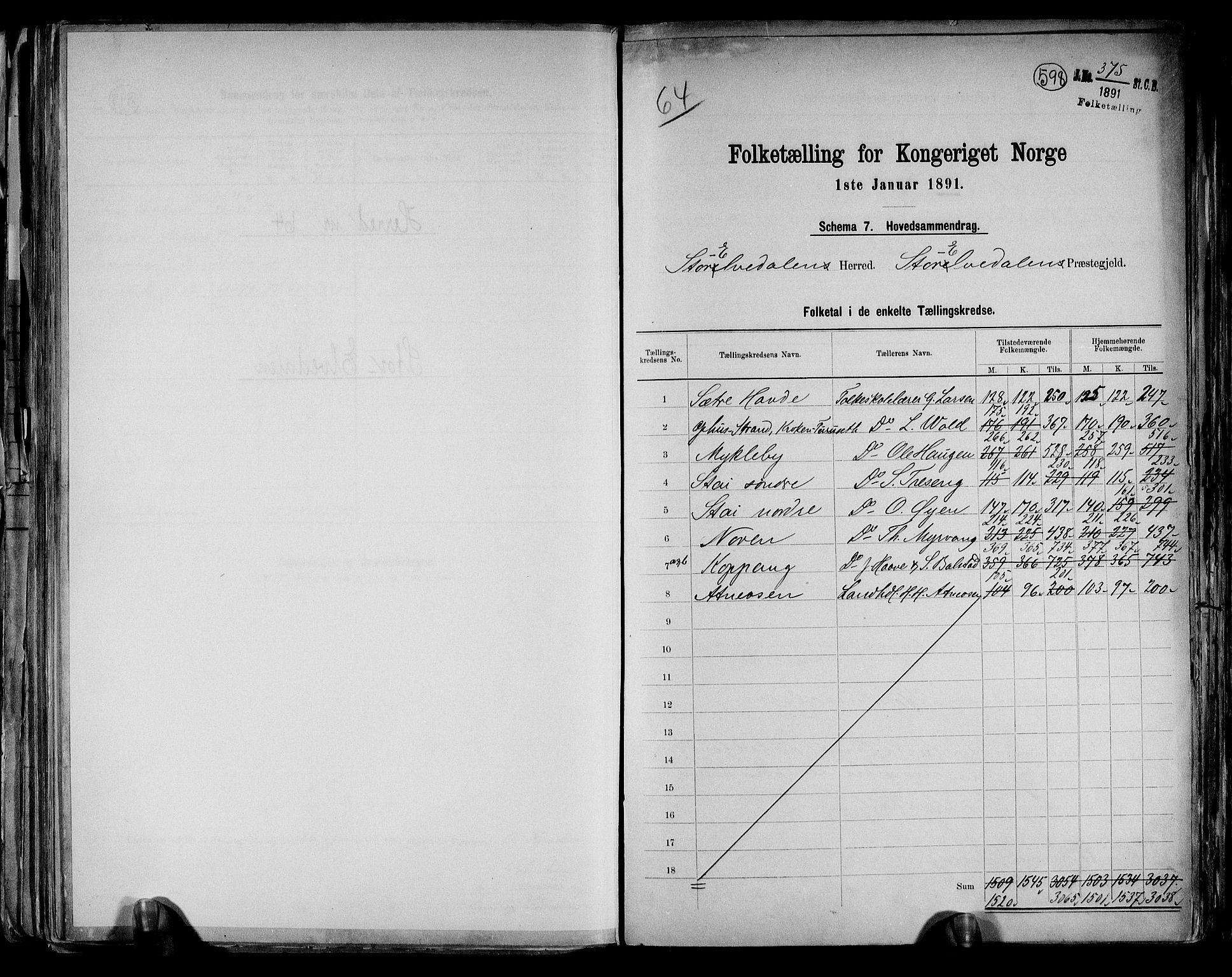 RA, Folketelling 1891 for 0430 Stor-Elvdal herred, 1891, s. 2