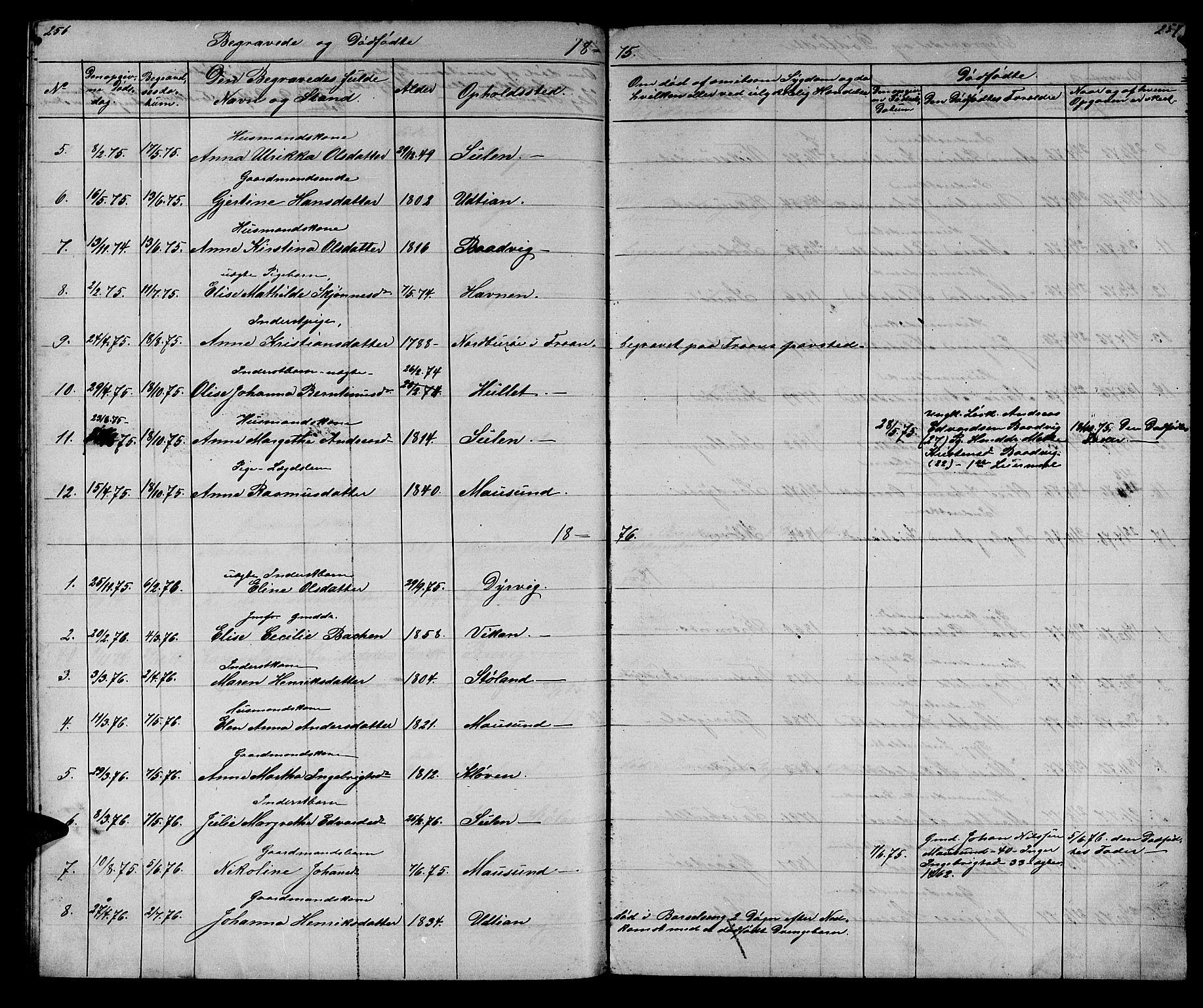 SAT, Ministerialprotokoller, klokkerbøker og fødselsregistre - Sør-Trøndelag, 640/L0583: Klokkerbok nr. 640C01, 1866-1877, s. 256-257