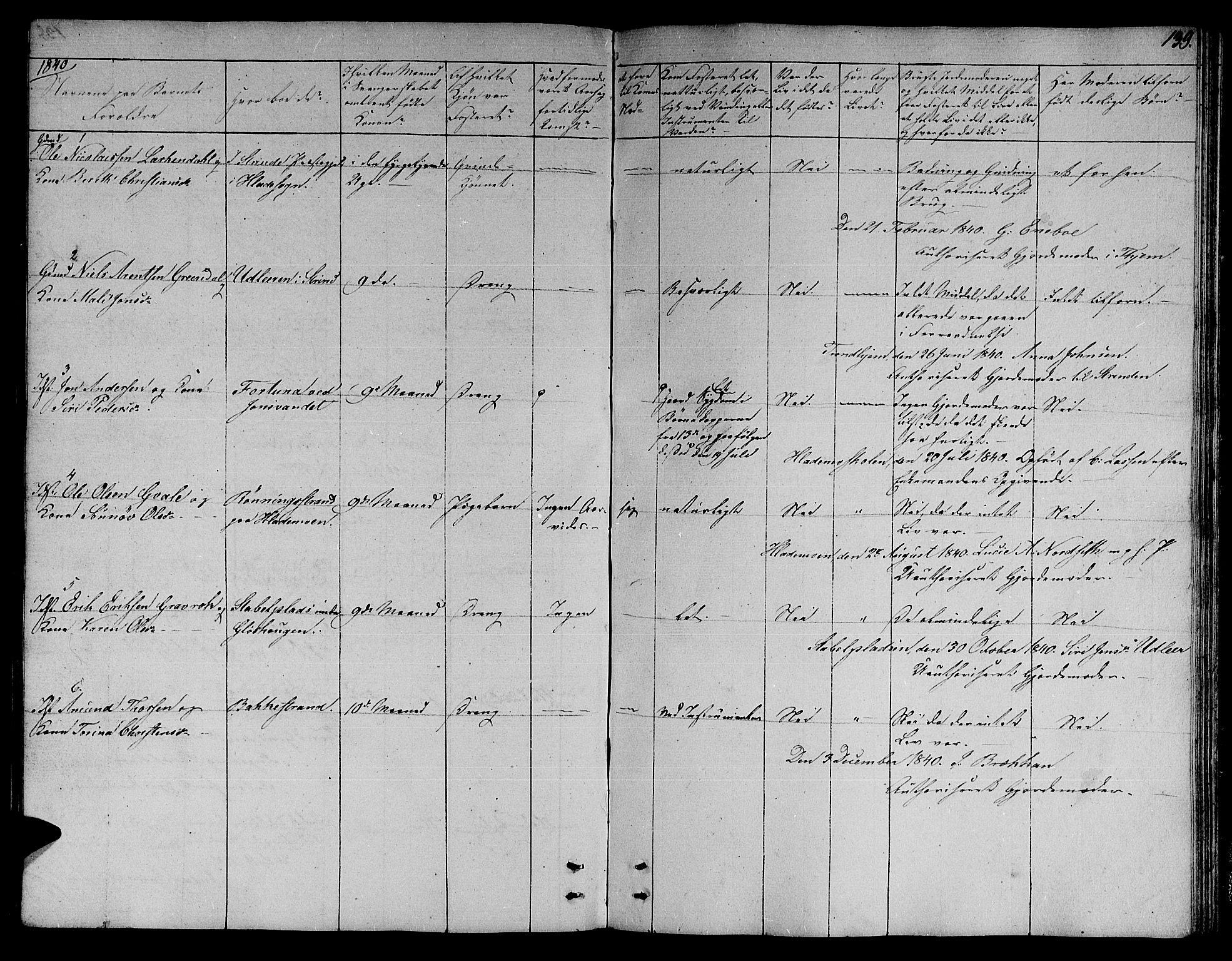 SAT, Ministerialprotokoller, klokkerbøker og fødselsregistre - Sør-Trøndelag, 606/L0308: Klokkerbok nr. 606C04, 1829-1840, s. 139