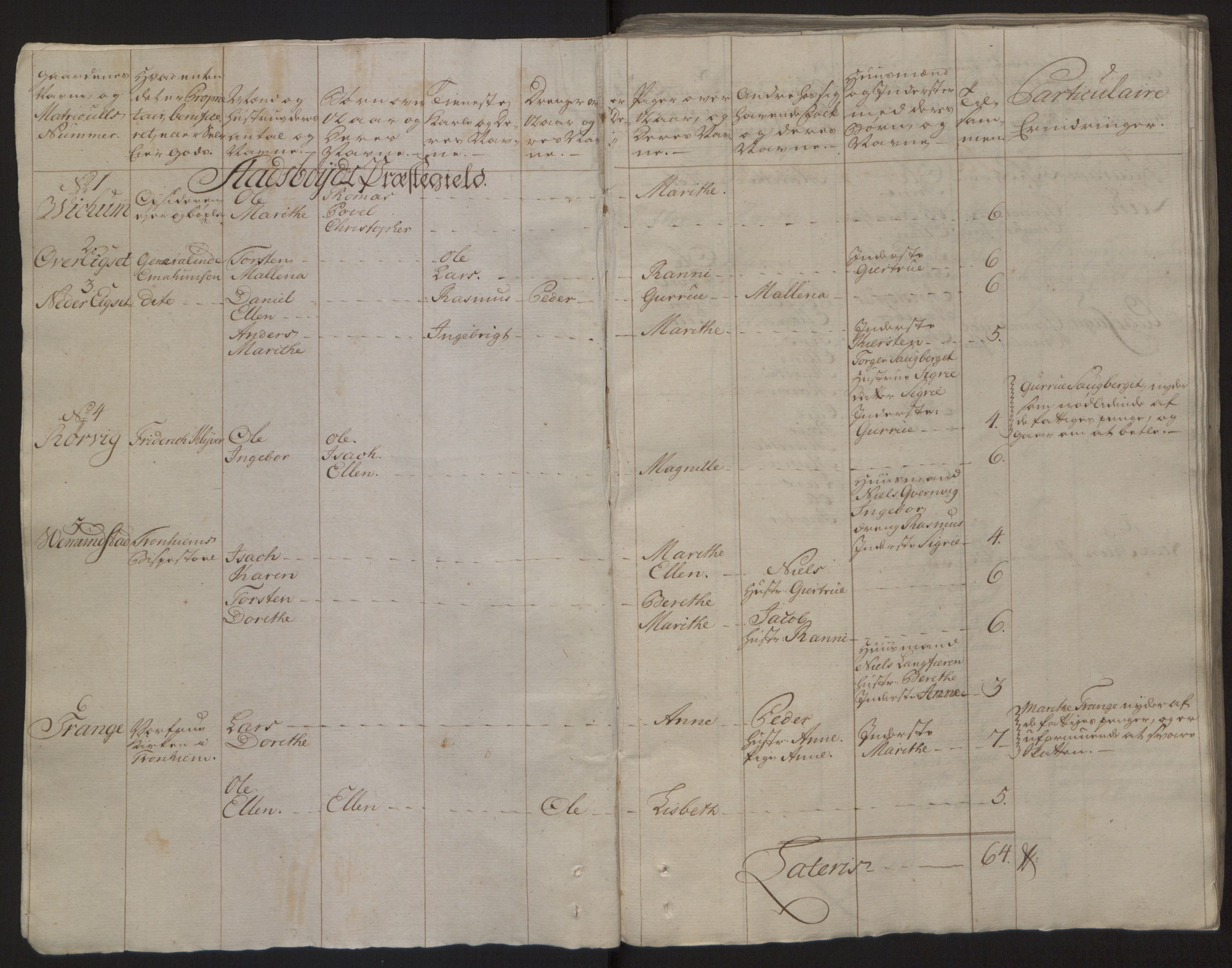 RA, Rentekammeret inntil 1814, Reviderte regnskaper, Fogderegnskap, R57/L3930: Ekstraskatten Fosen, 1762-1763, s. 17
