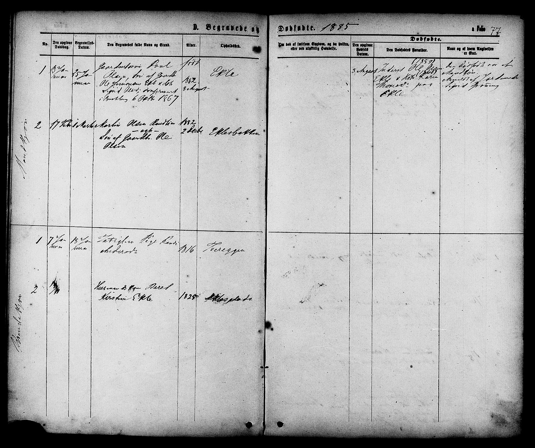 SAT, Ministerialprotokoller, klokkerbøker og fødselsregistre - Sør-Trøndelag, 608/L0334: Ministerialbok nr. 608A03, 1877-1886, s. 77