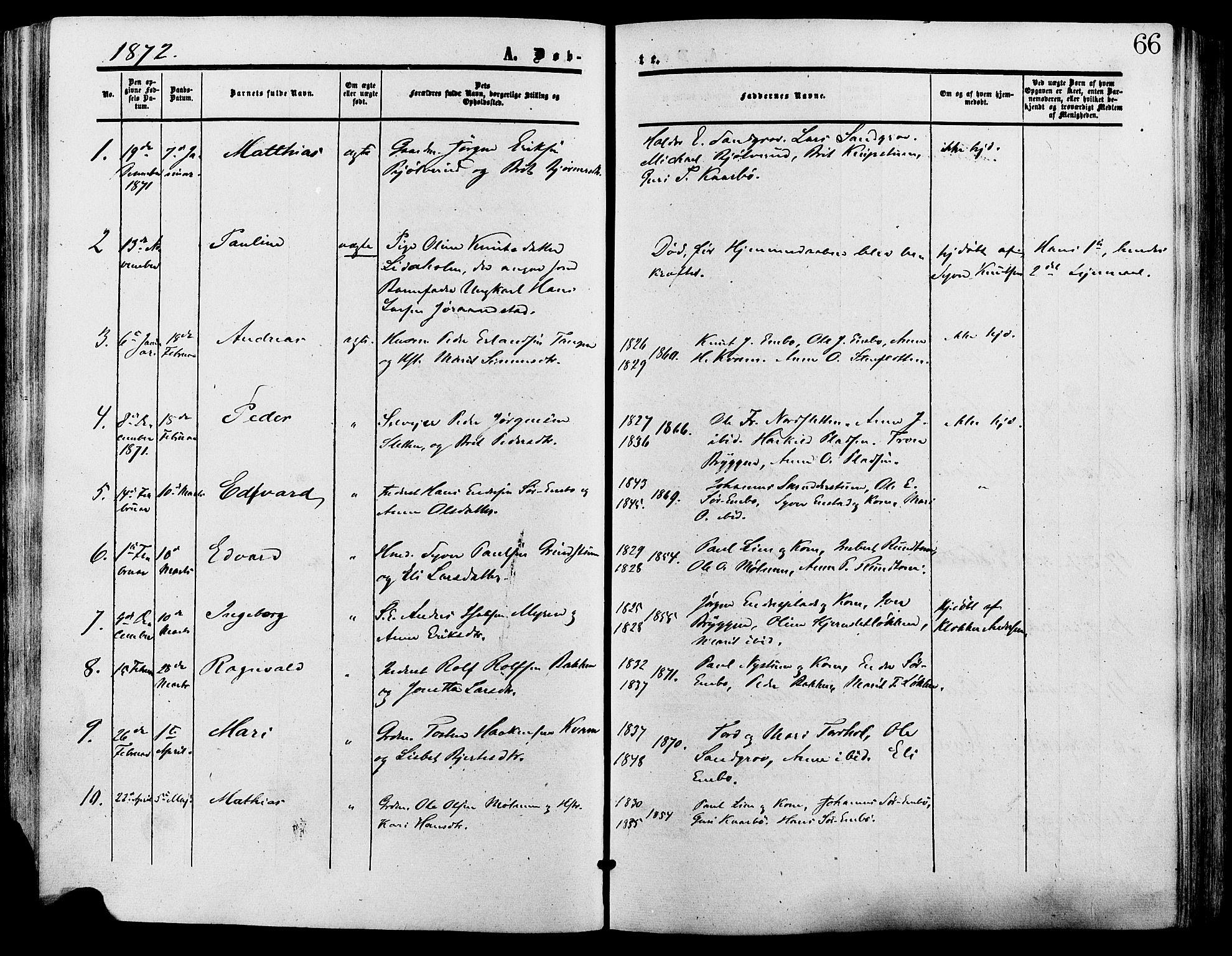 SAH, Lesja prestekontor, Ministerialbok nr. 9, 1854-1889, s. 66