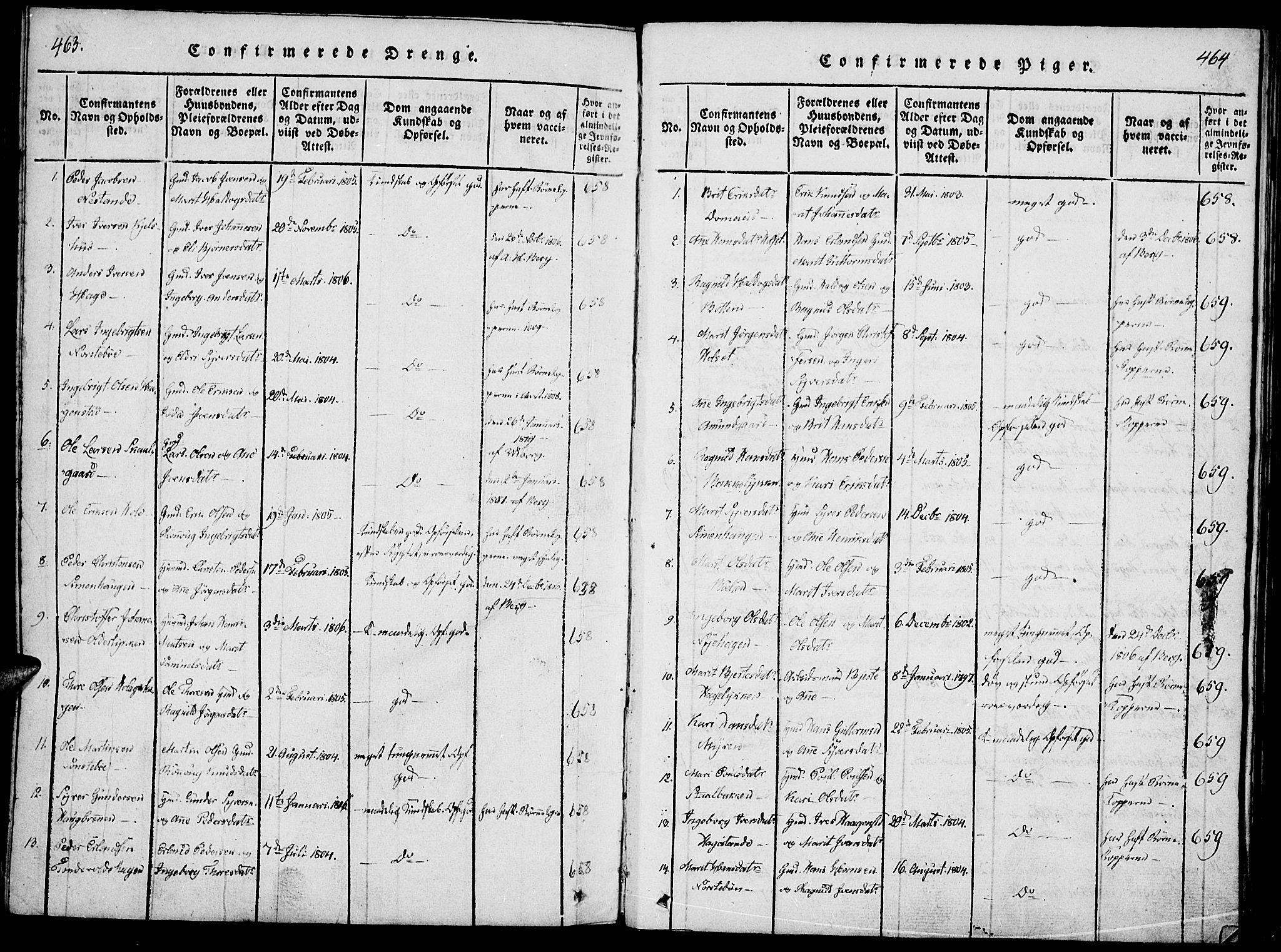 SAH, Lesja prestekontor, Ministerialbok nr. 4, 1820-1829, s. 463-464