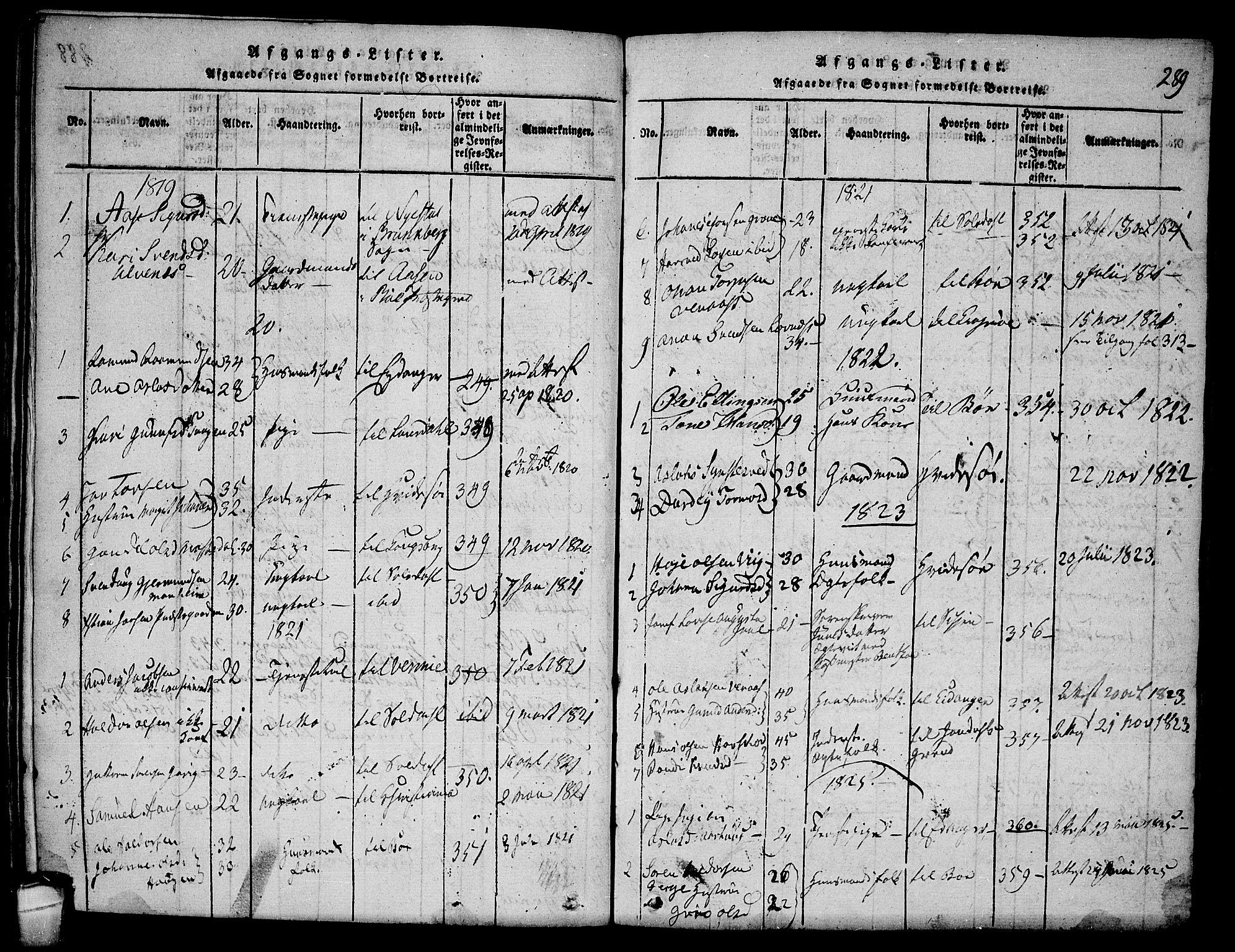 SAKO, Seljord kirkebøker, F/Fa/L0010: Ministerialbok nr. I 10, 1815-1831, s. 289