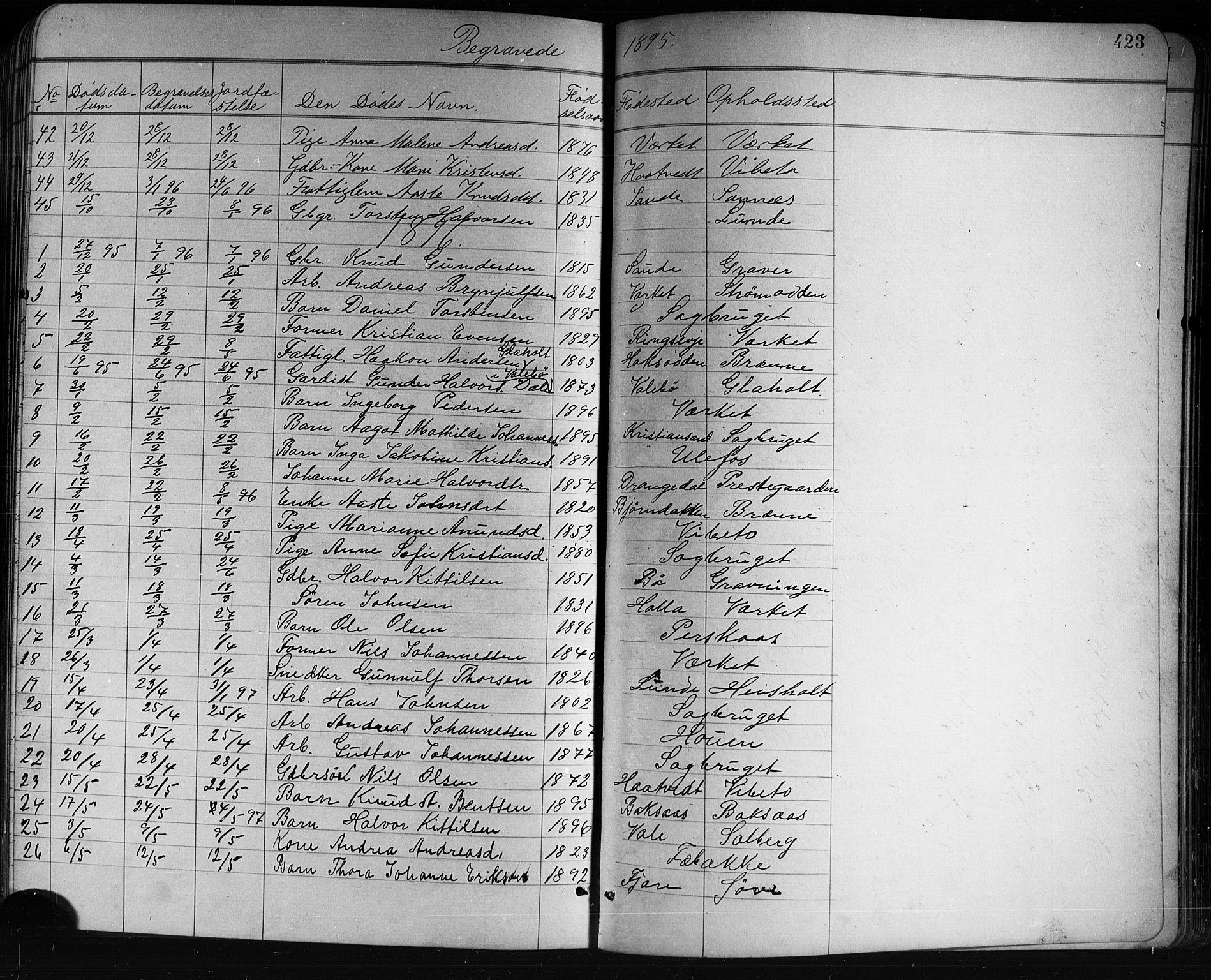 SAKO, Holla kirkebøker, G/Ga/L0005: Klokkerbok nr. I 5, 1891-1917, s. 423
